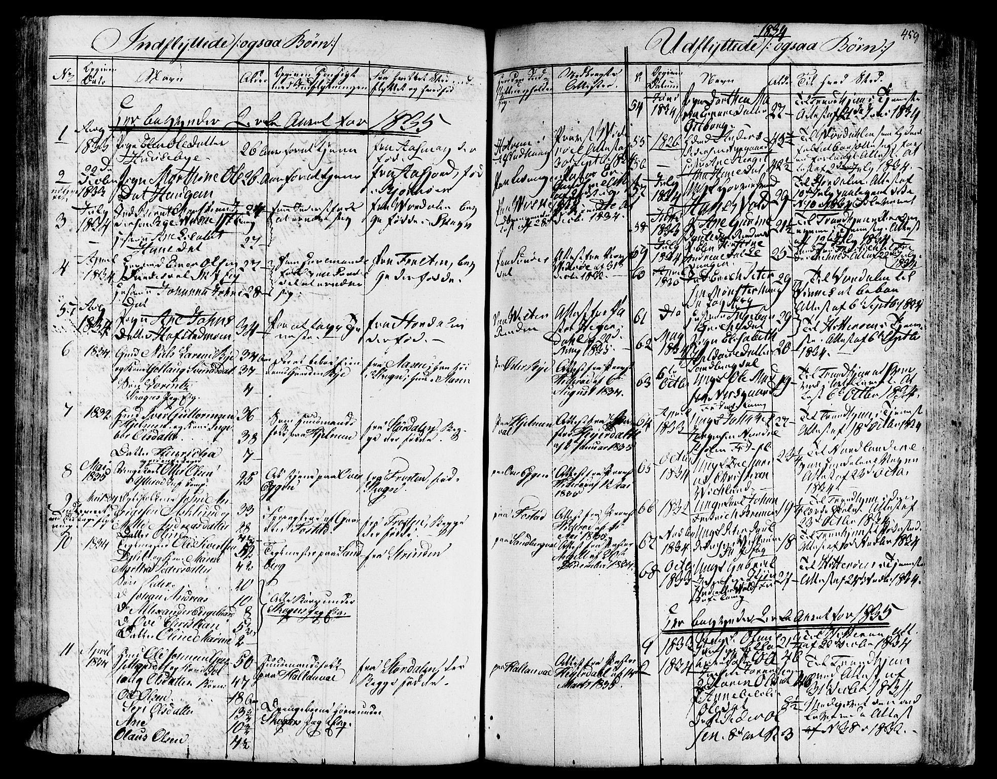 SAT, Ministerialprotokoller, klokkerbøker og fødselsregistre - Nord-Trøndelag, 717/L0152: Ministerialbok nr. 717A05 /1, 1825-1836, s. 459