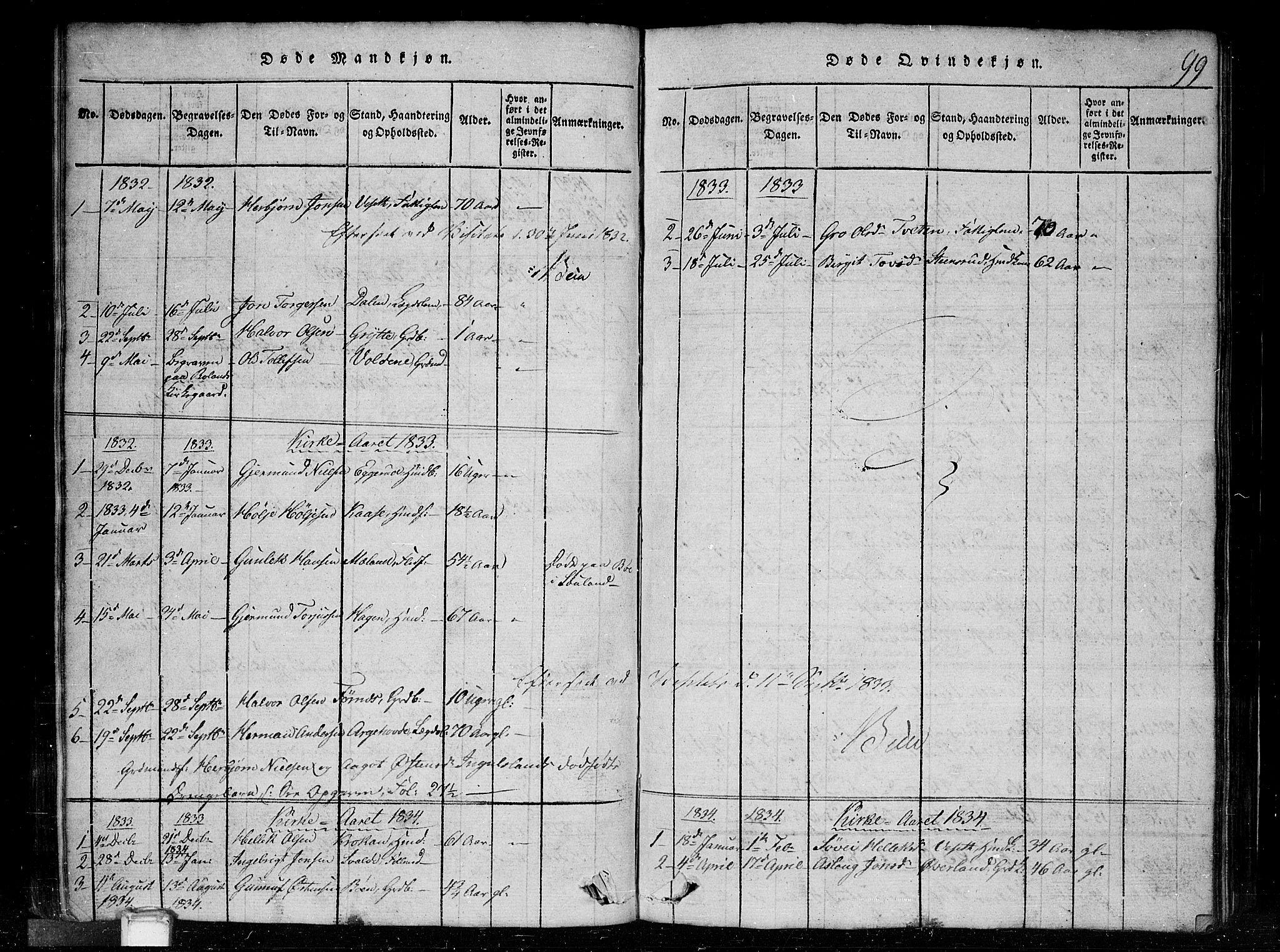 SAKO, Tinn kirkebøker, G/Gc/L0001: Klokkerbok nr. III 1, 1815-1879, s. 99
