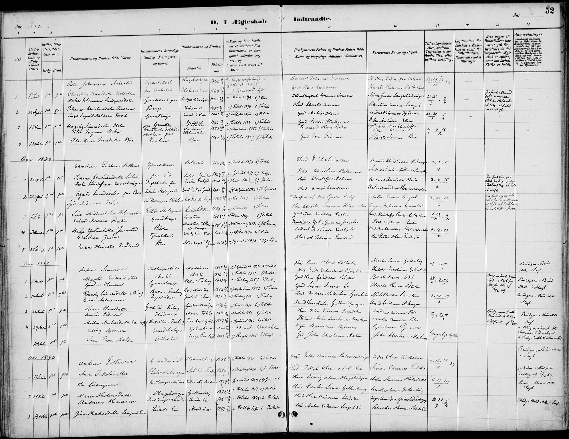SAH, Østre Gausdal prestekontor, Ministerialbok nr. 3, 1887-1901, s. 52