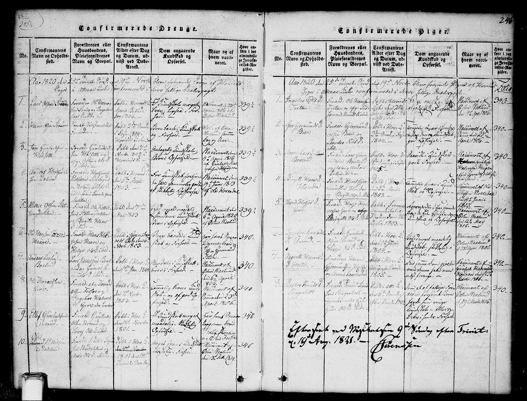 SAKO, Gransherad kirkebøker, G/Gb/L0001: Klokkerbok nr. II 1, 1815-1860, s. 246