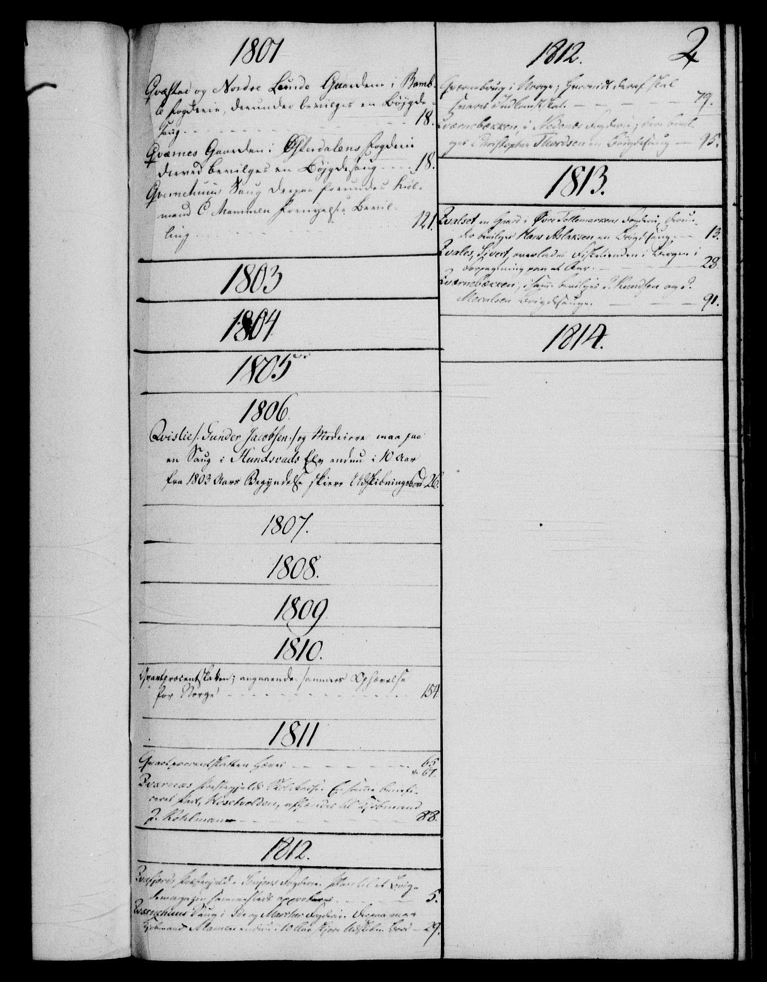 RA, Rentekammeret, Kammerkanselliet, G/Gf/Gfb/L0016: Register til norske relasjons- og resolusjonsprotokoller (merket RK 52.111), 1801-1814, s. 135