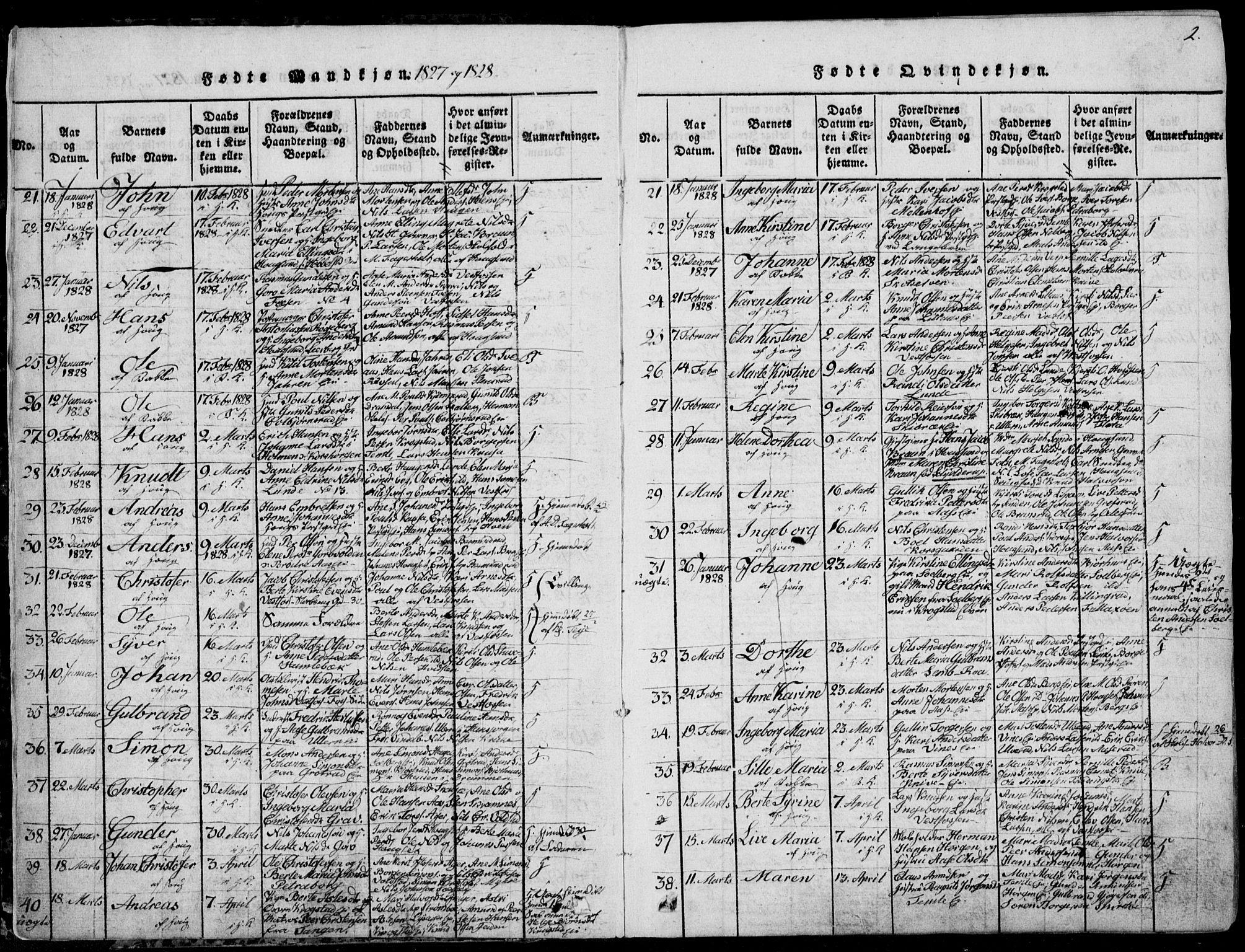 SAKO, Eiker kirkebøker, F/Fa/L0012: Ministerialbok nr. I 12, 1827-1832, s. 2