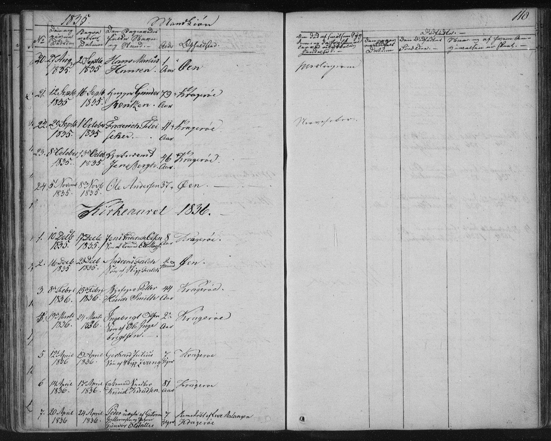 SAKO, Kragerø kirkebøker, F/Fa/L0005: Ministerialbok nr. 5, 1832-1847, s. 118