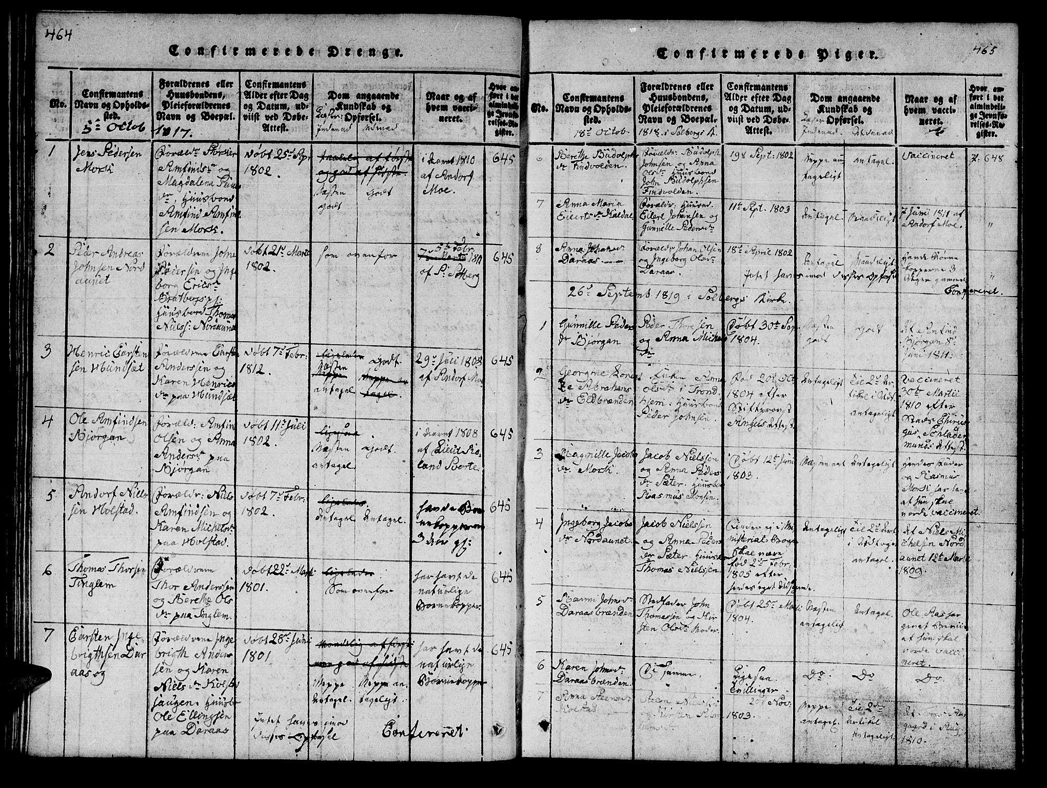 SAT, Ministerialprotokoller, klokkerbøker og fødselsregistre - Nord-Trøndelag, 742/L0411: Klokkerbok nr. 742C02, 1817-1825, s. 464-465