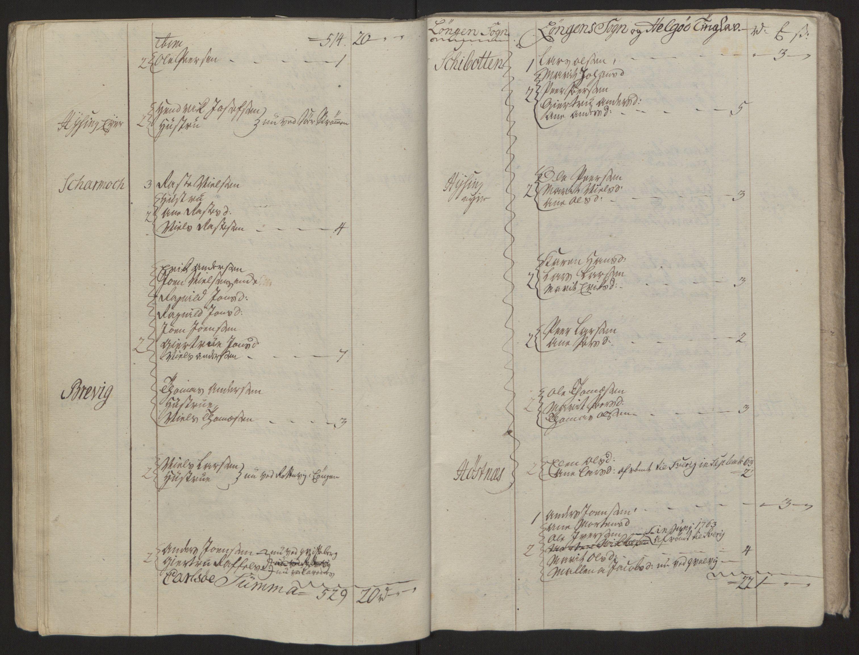 RA, Rentekammeret inntil 1814, Reviderte regnskaper, Fogderegnskap, R68/L4845: Ekstraskatten Senja og Troms, 1762-1765, s. 406