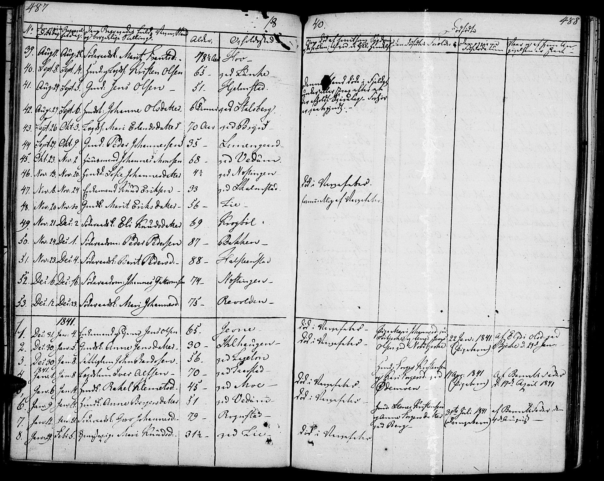 SAH, Øyer prestekontor, Ministerialbok nr. 4, 1824-1841, s. 487-488