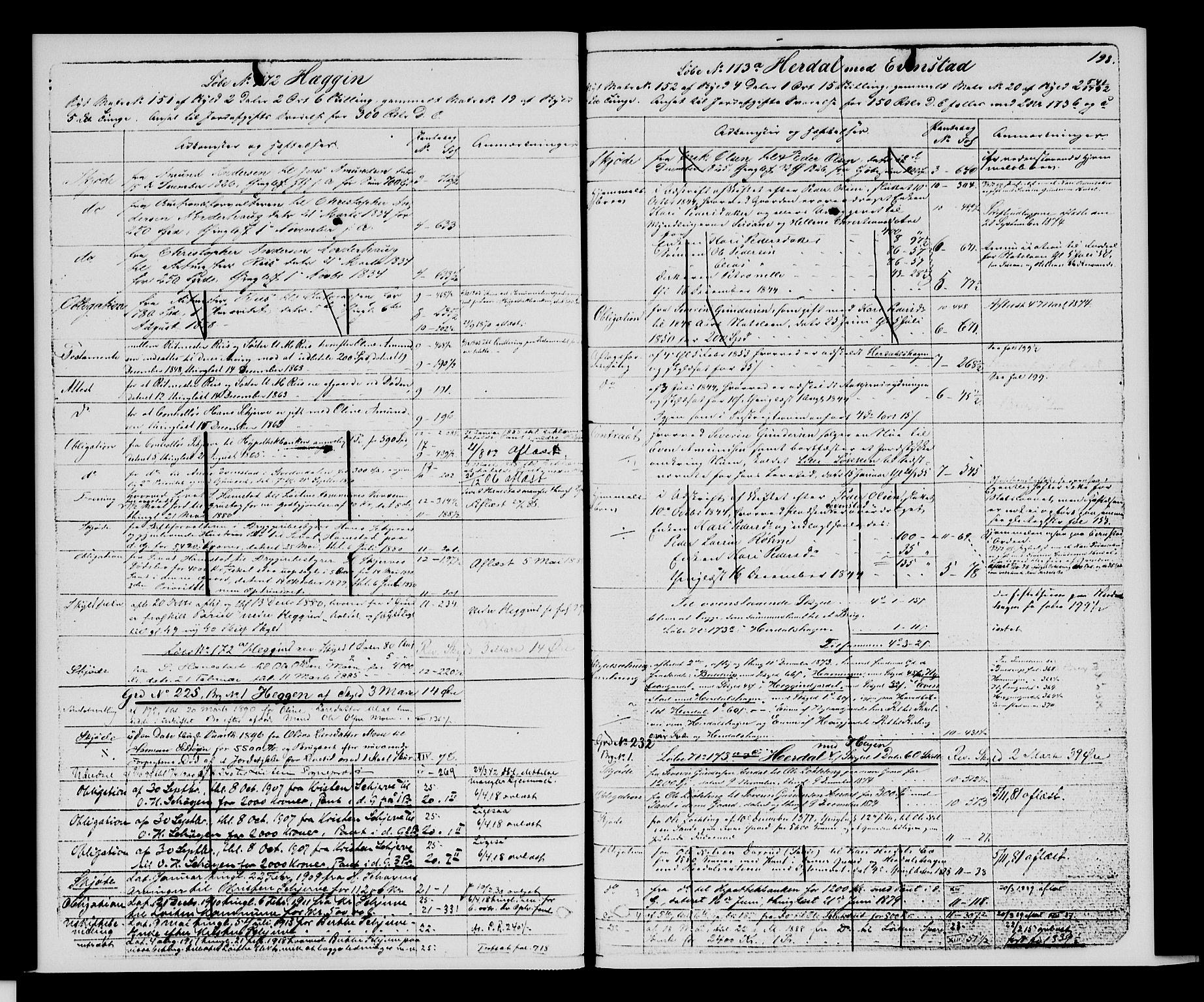 SAH, Sør-Hedmark sorenskriveri, H/Ha/Hac/Hacc/L0001: Panteregister nr. 3.1, 1855-1943, s. 198