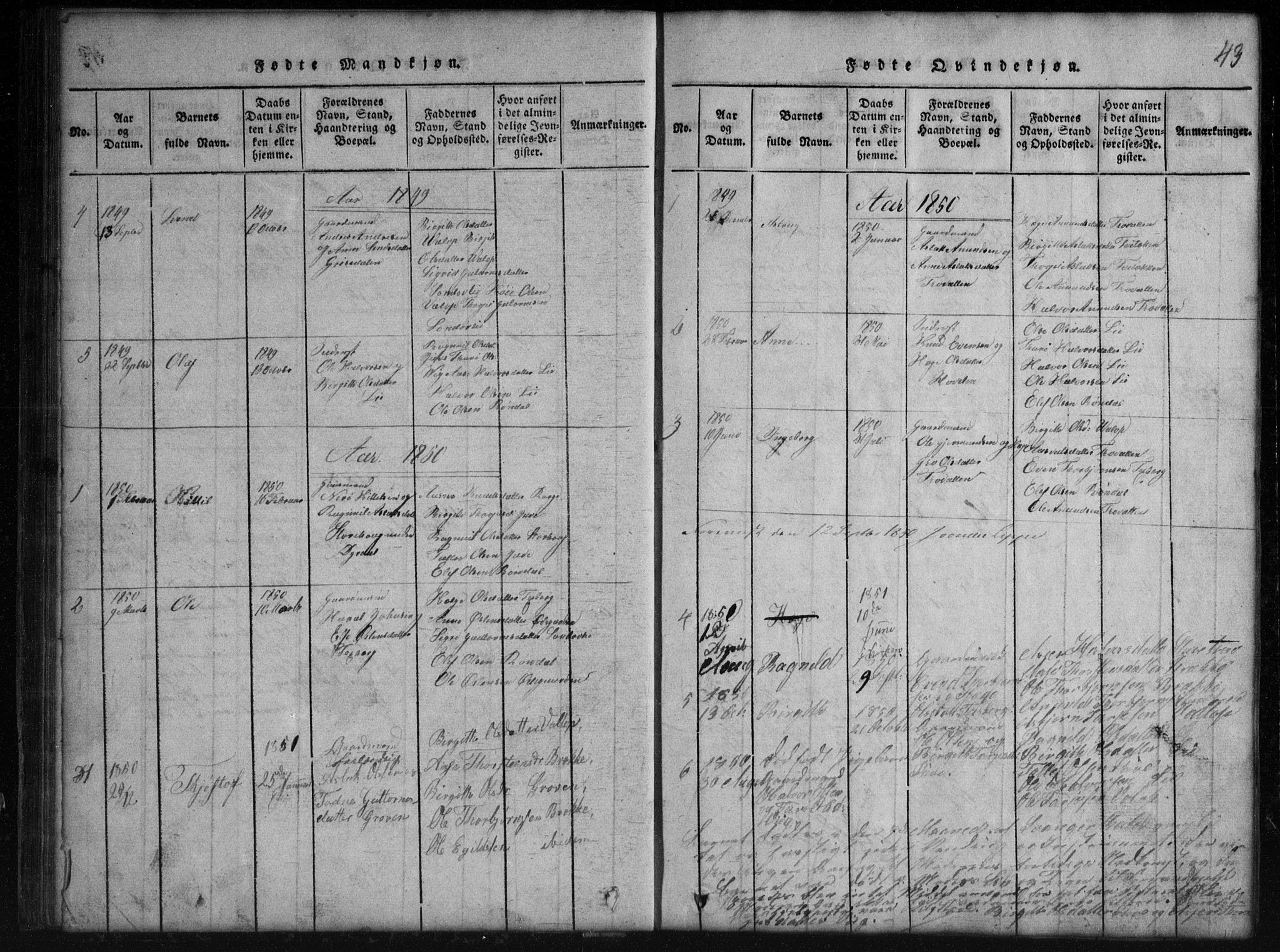 SAKO, Rauland kirkebøker, G/Gb/L0001: Klokkerbok nr. II 1, 1815-1886, s. 43