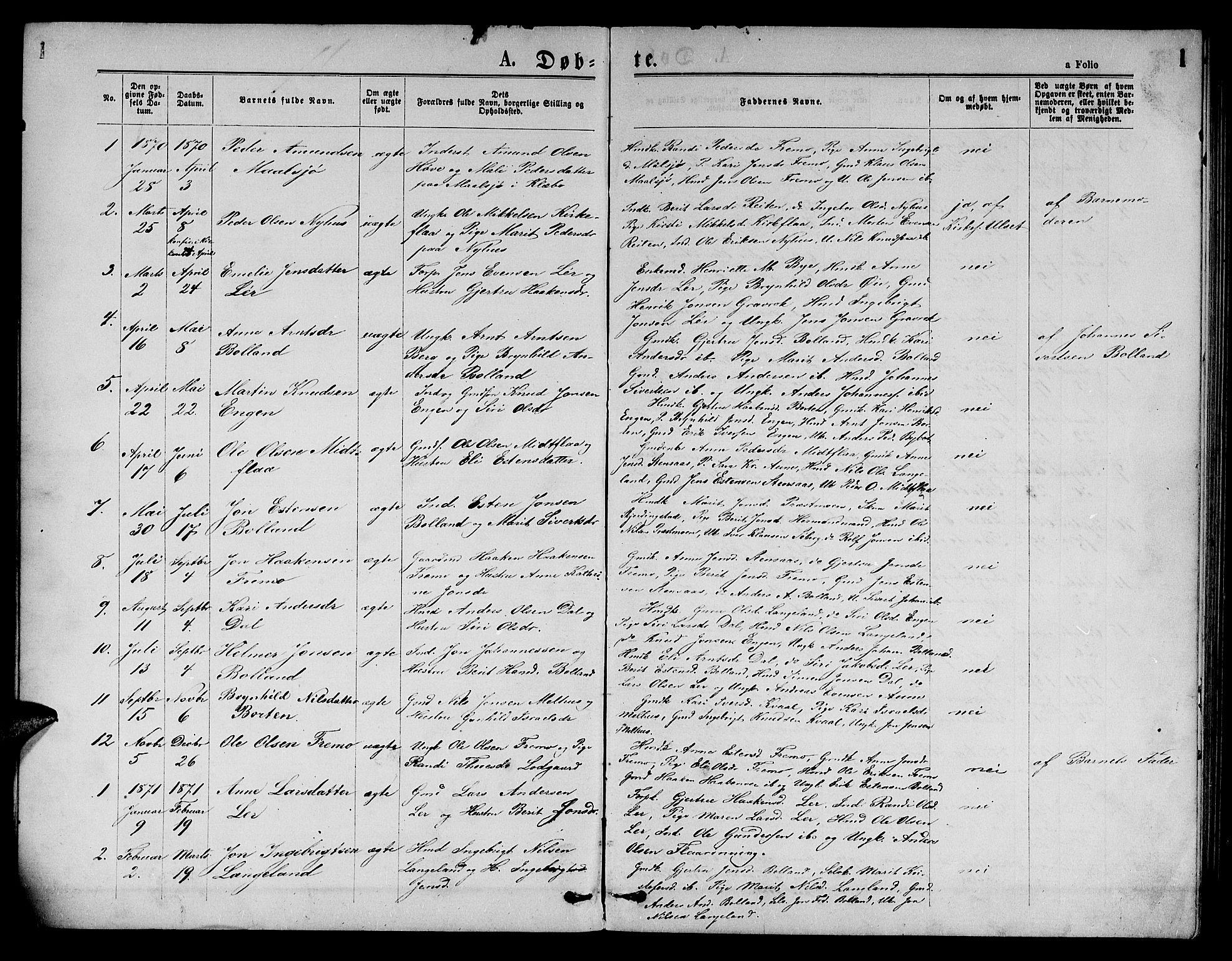 SAT, Ministerialprotokoller, klokkerbøker og fødselsregistre - Sør-Trøndelag, 693/L1122: Klokkerbok nr. 693C03, 1870-1886, s. 1