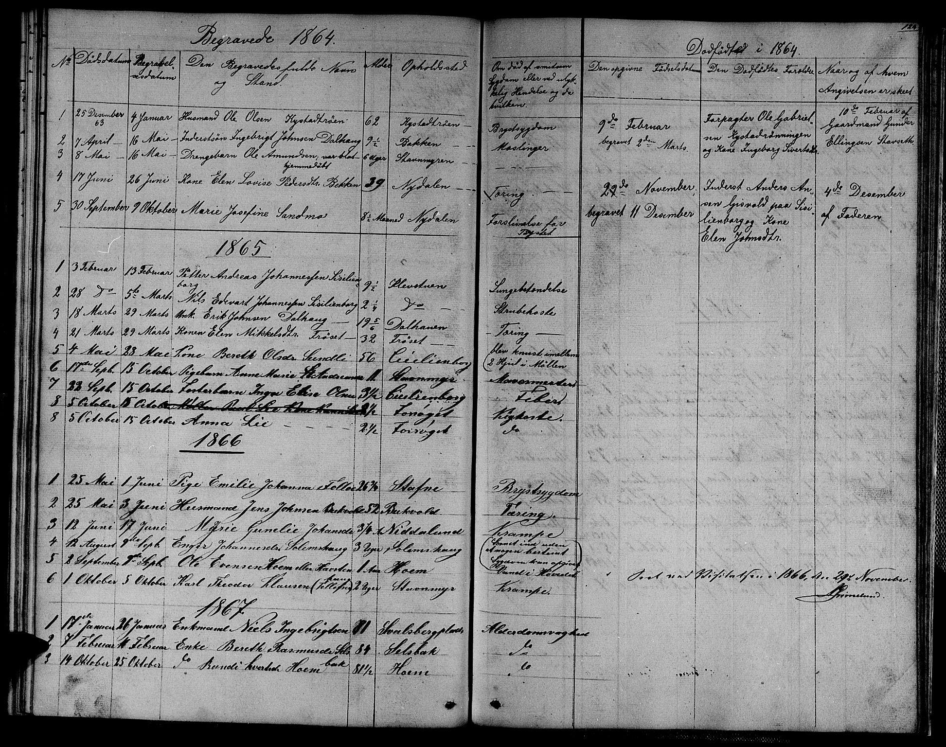 SAT, Ministerialprotokoller, klokkerbøker og fødselsregistre - Sør-Trøndelag, 611/L0353: Klokkerbok nr. 611C01, 1854-1881, s. 124