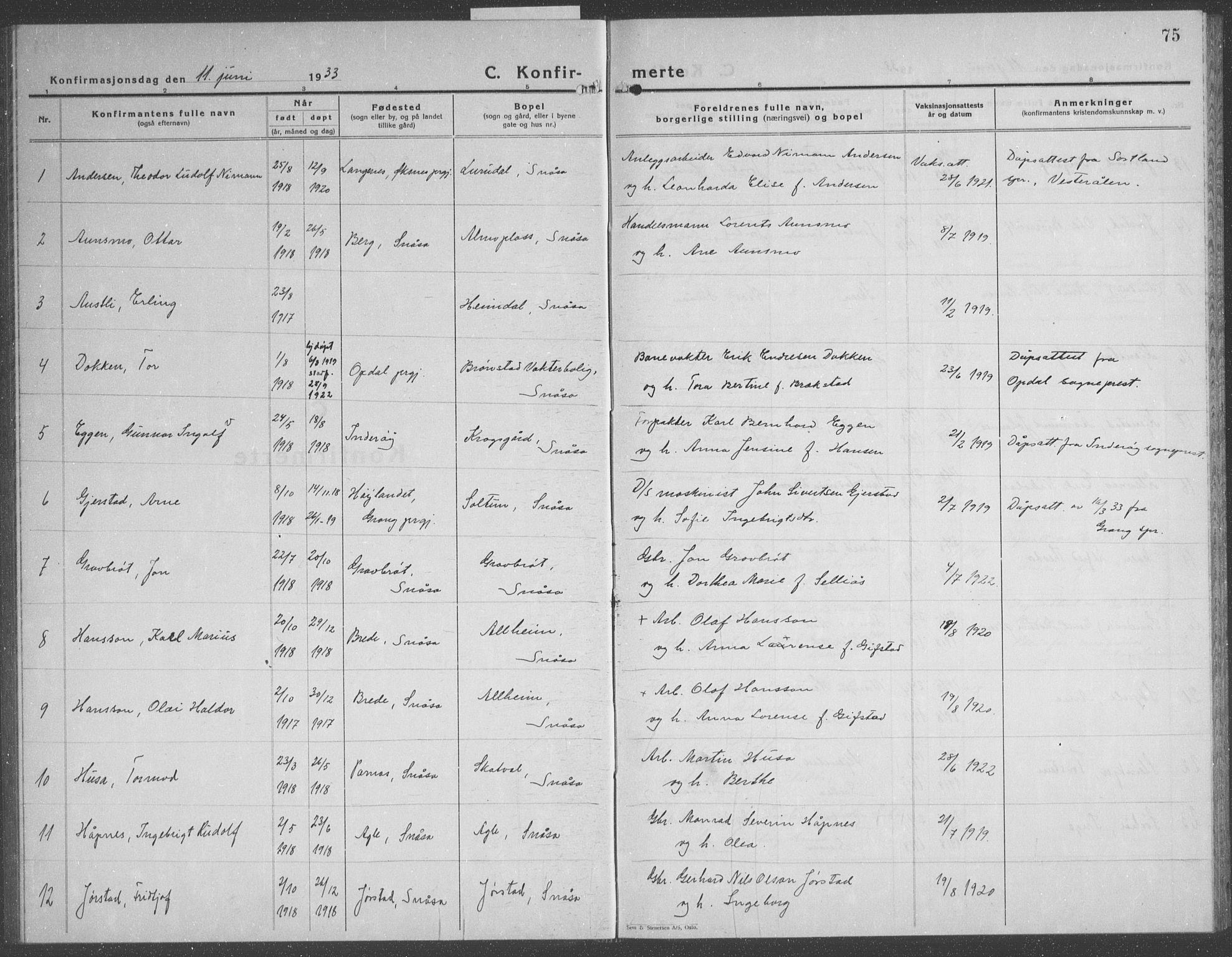 SAT, Ministerialprotokoller, klokkerbøker og fødselsregistre - Nord-Trøndelag, 749/L0481: Klokkerbok nr. 749C03, 1933-1945, s. 75