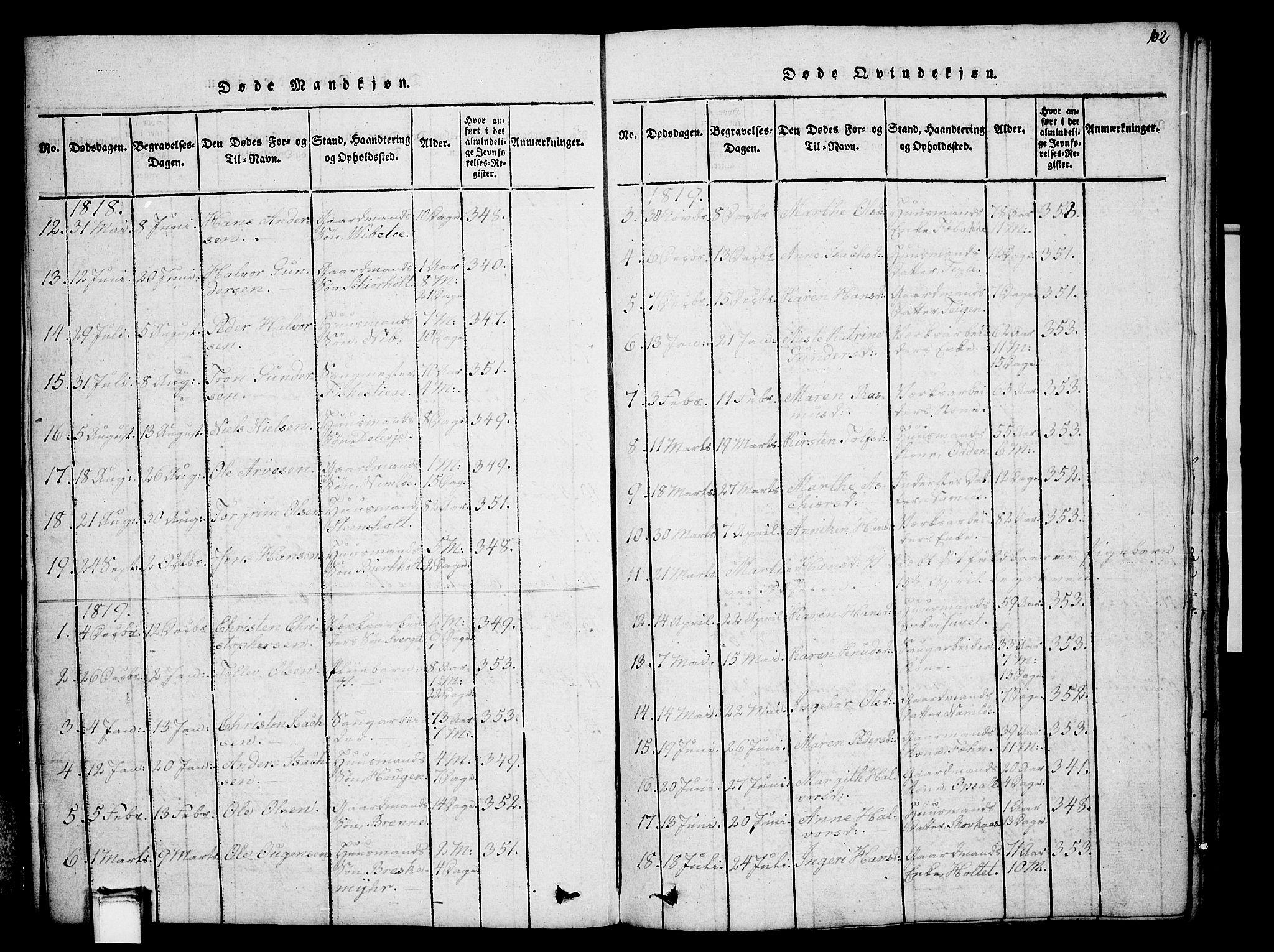 SAKO, Holla kirkebøker, G/Ga/L0001: Klokkerbok nr. I 1, 1814-1830, s. 102