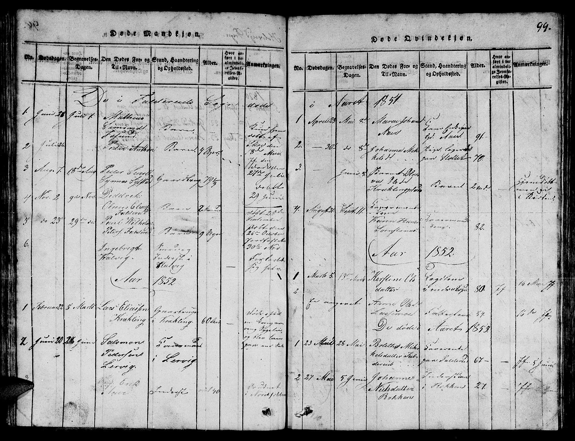 SAT, Ministerialprotokoller, klokkerbøker og fødselsregistre - Nord-Trøndelag, 780/L0648: Klokkerbok nr. 780C01 /3, 1815-1877, s. 99