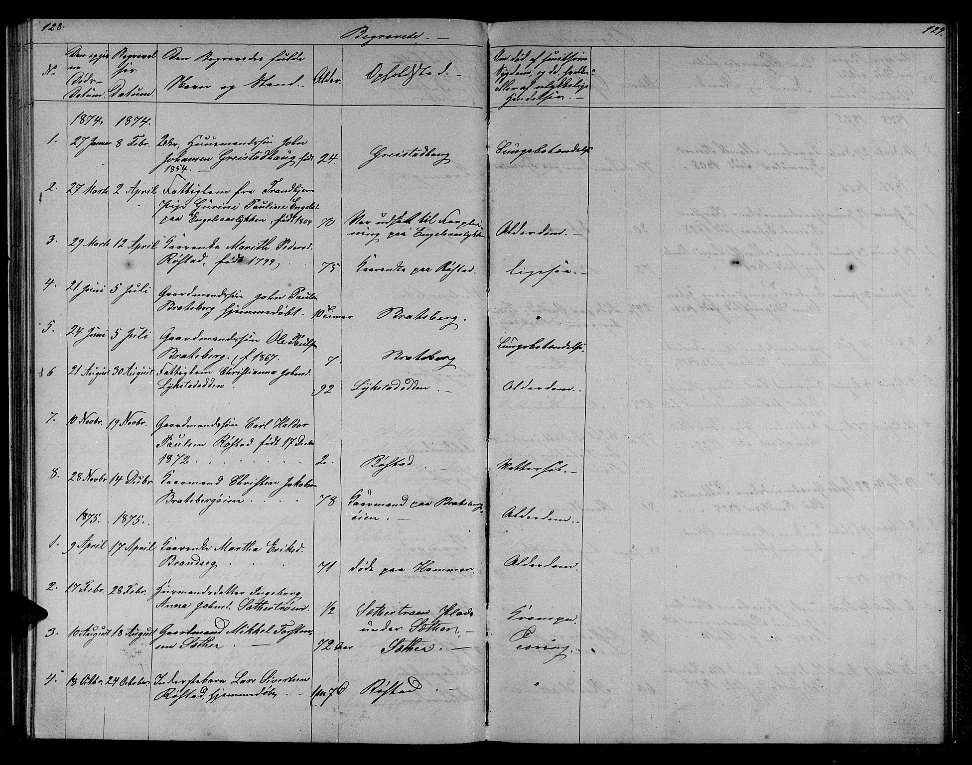SAT, Ministerialprotokoller, klokkerbøker og fødselsregistre - Sør-Trøndelag, 608/L0340: Klokkerbok nr. 608C06, 1864-1889, s. 128-129