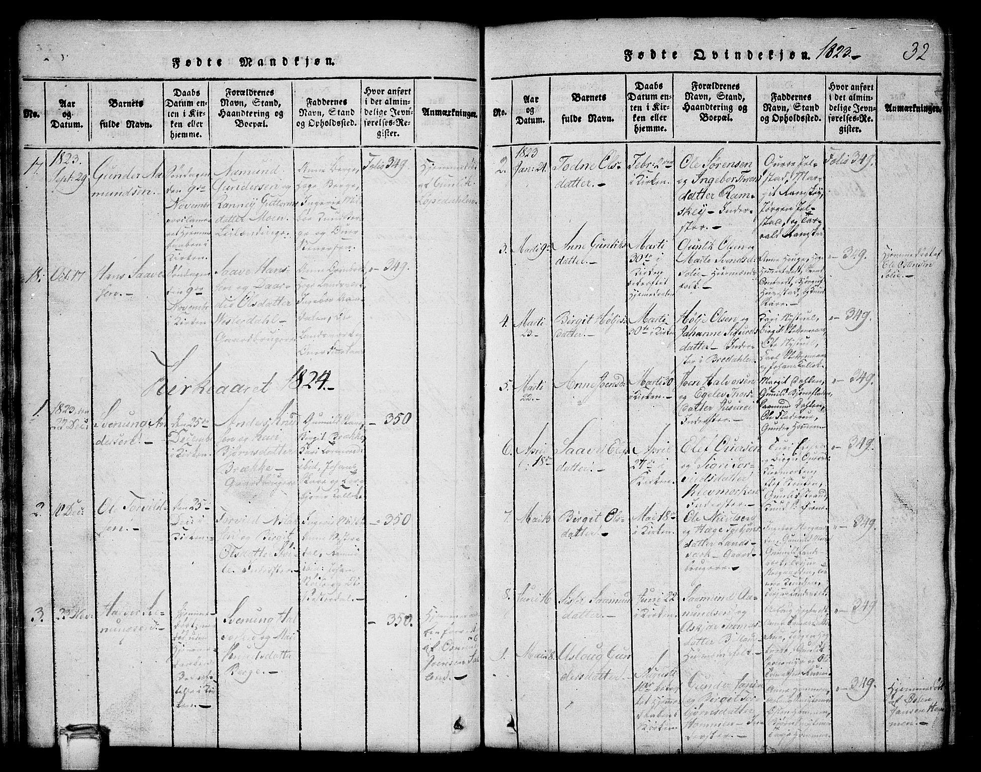 SAKO, Kviteseid kirkebøker, G/Gb/L0001: Klokkerbok nr. II 1, 1815-1842, s. 32