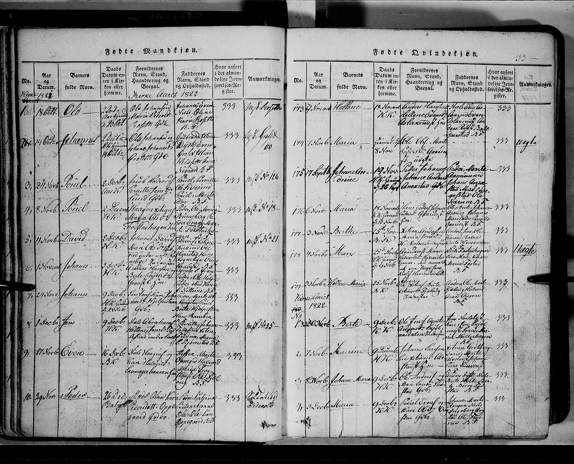 SAH, Toten prestekontor, Klokkerbok nr. 2, 1820-1827, s. 33