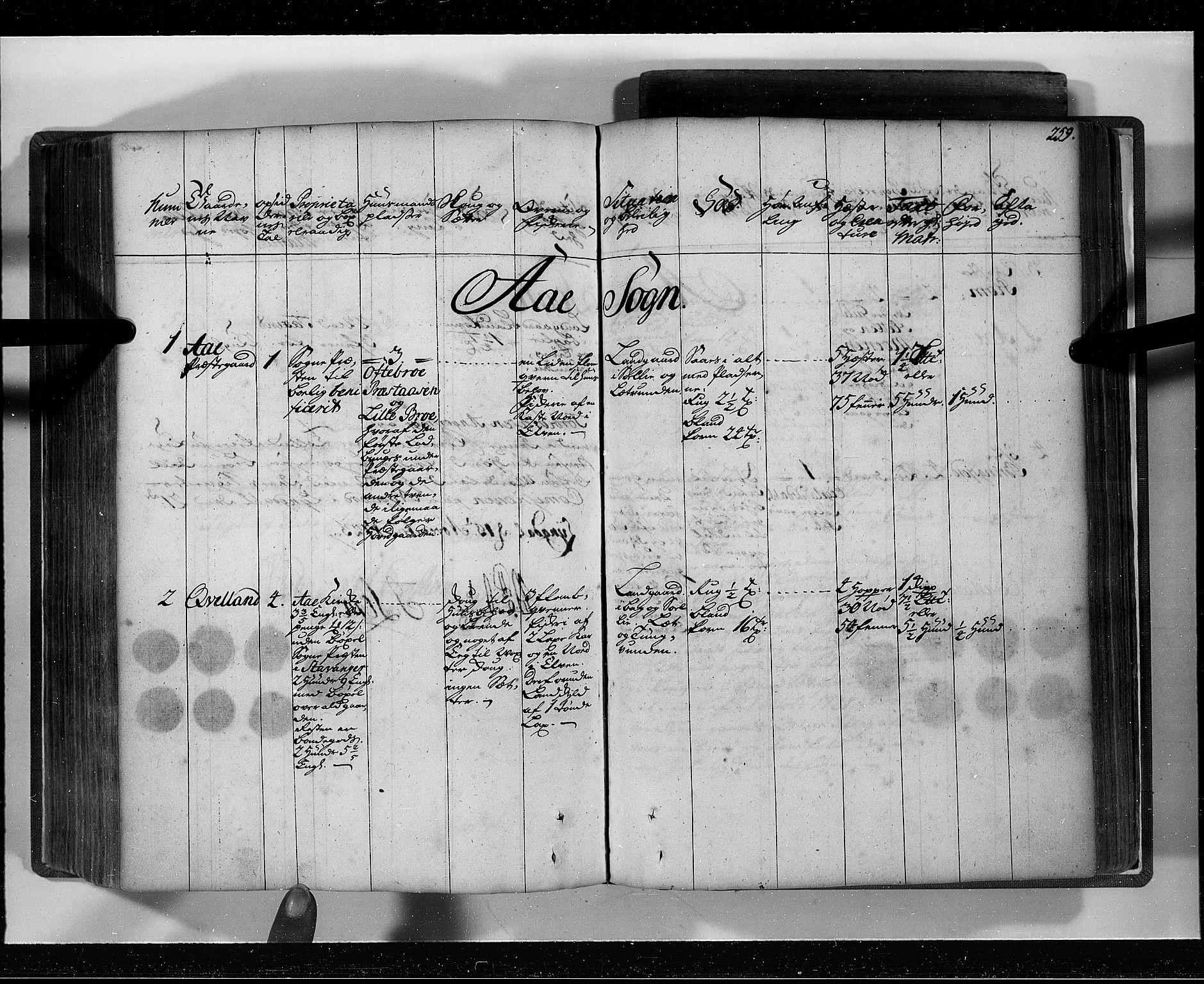 RA, Rentekammeret inntil 1814, Realistisk ordnet avdeling, N/Nb/Nbf/L0129: Lista eksaminasjonsprotokoll, 1723, s. 258b-259a