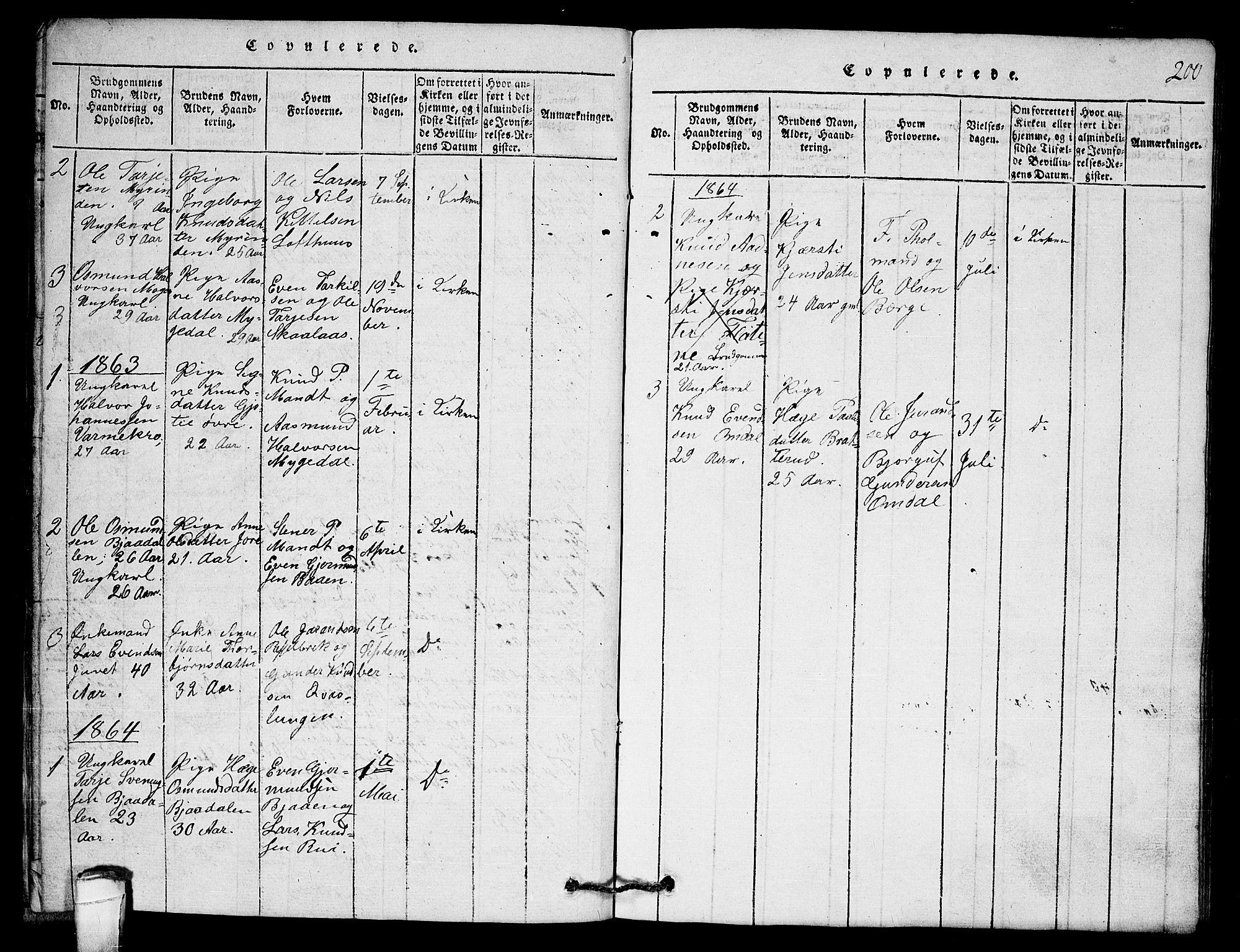 SAKO, Lårdal kirkebøker, G/Gb/L0001: Klokkerbok nr. II 1, 1815-1865, s. 200
