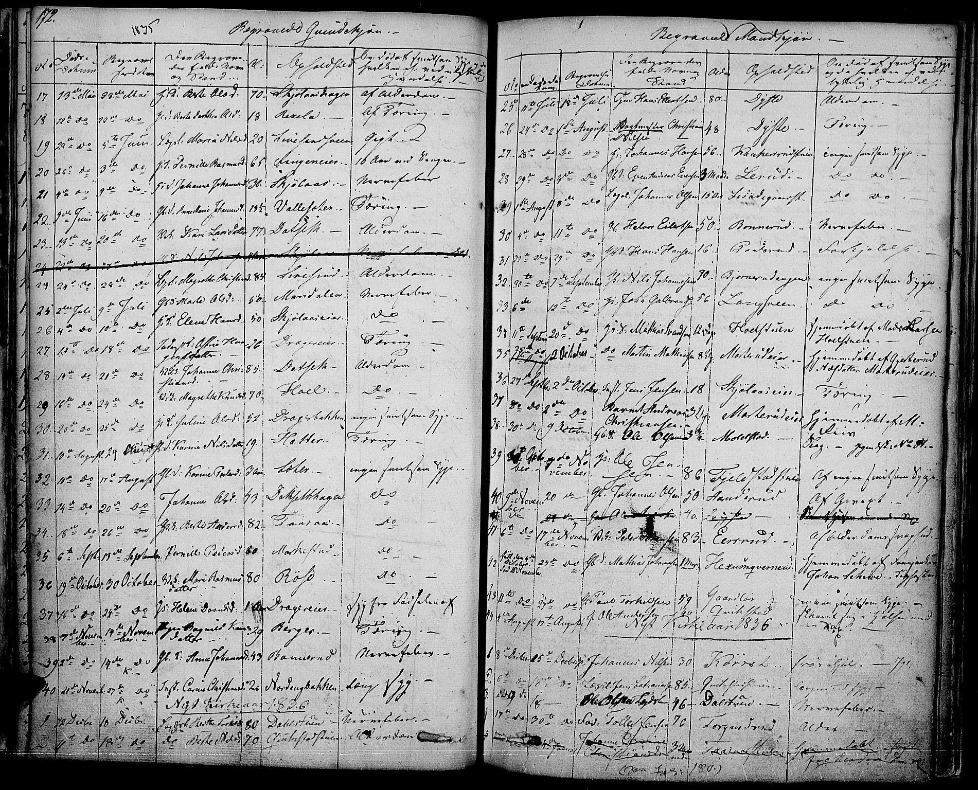 SAH, Vestre Toten prestekontor, Ministerialbok nr. 2, 1825-1837, s. 172