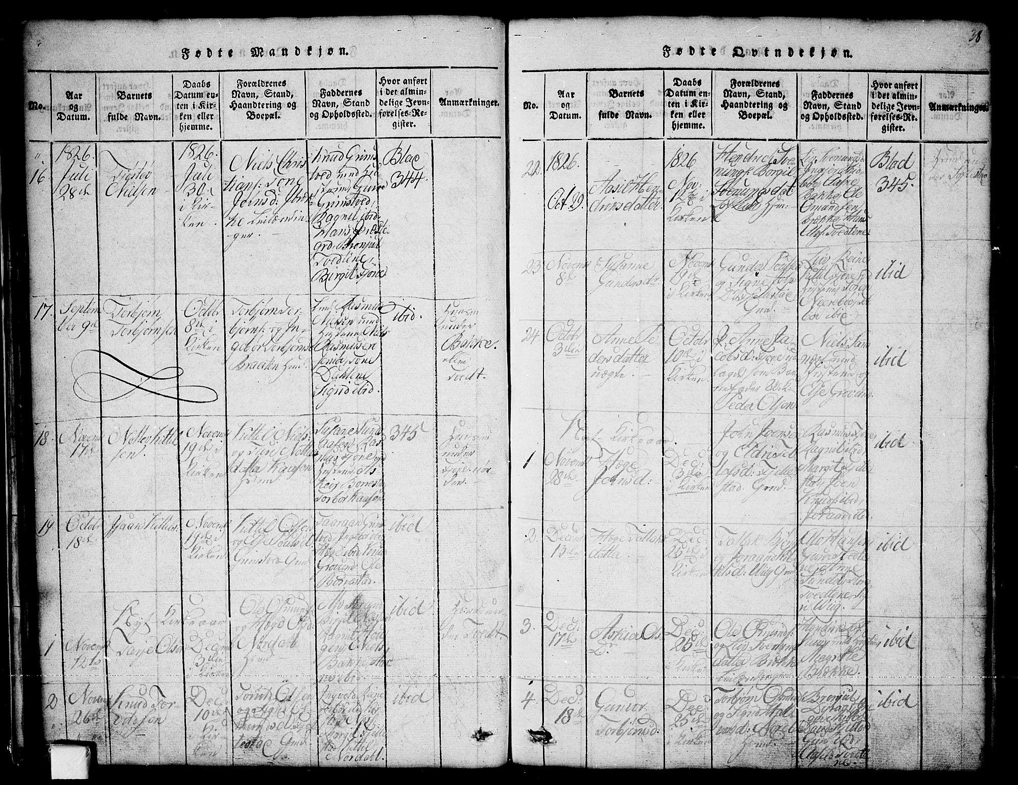 SAKO, Nissedal kirkebøker, G/Ga/L0001: Klokkerbok nr. I 1, 1814-1860, s. 38