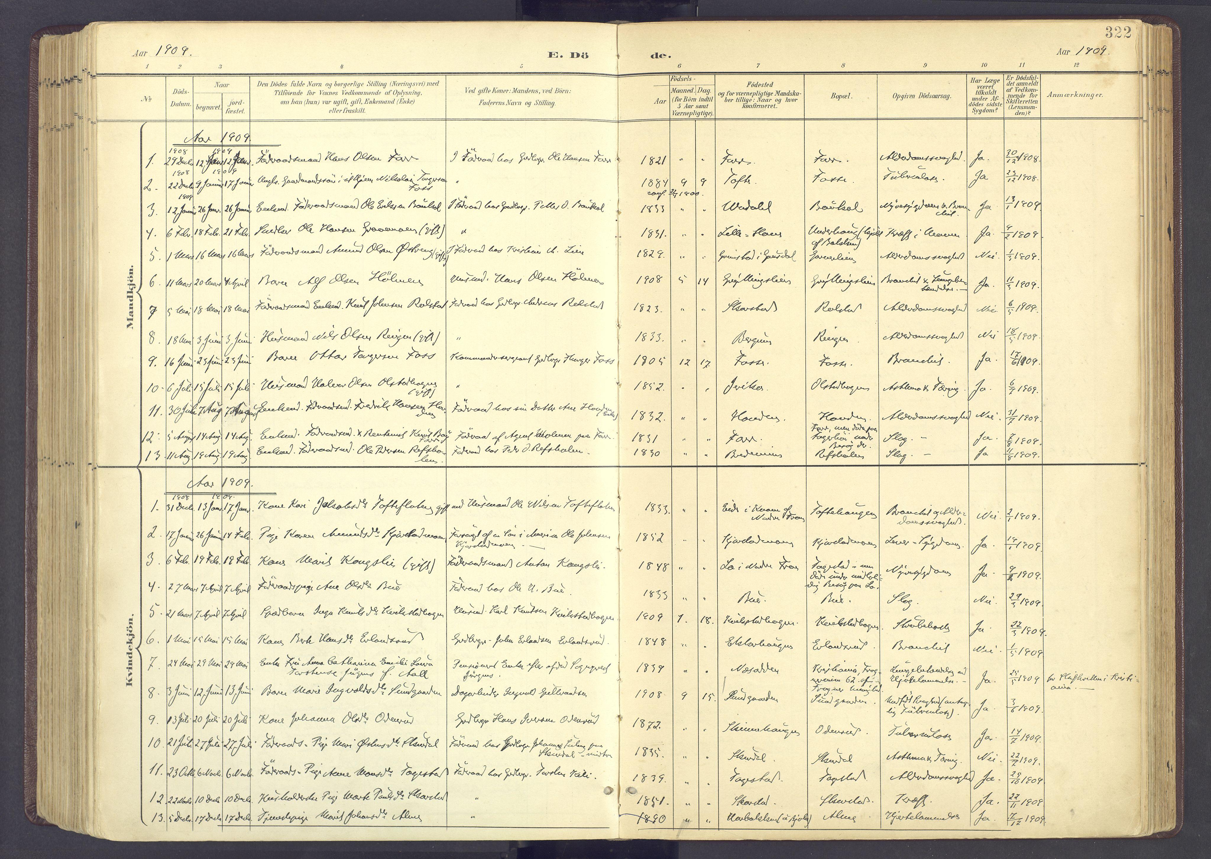 SAH, Sør-Fron prestekontor, H/Ha/Haa/L0004: Ministerialbok nr. 4, 1898-1919, s. 322