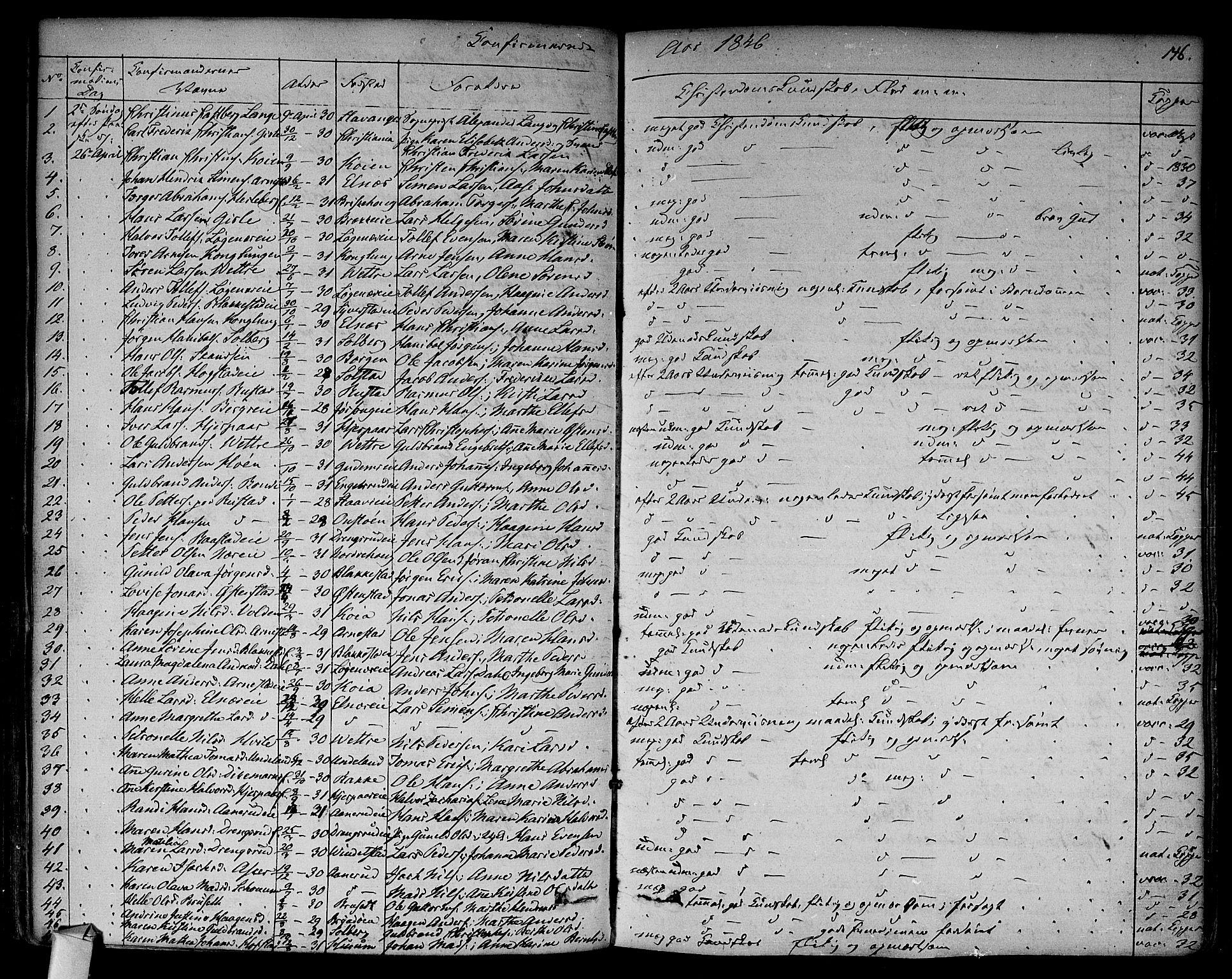 SAO, Asker prestekontor Kirkebøker, F/Fa/L0009: Ministerialbok nr. I 9, 1825-1878, s. 146