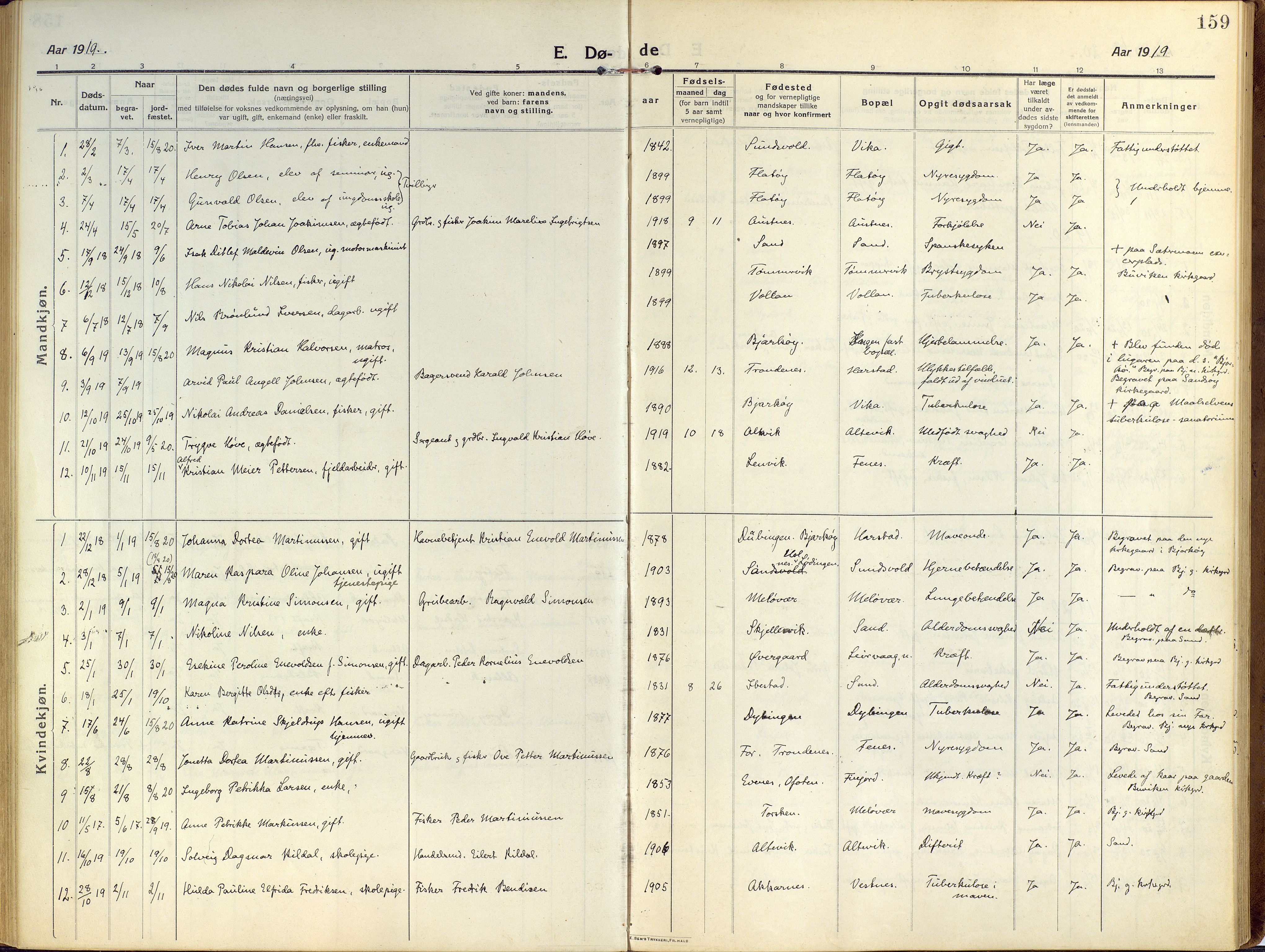 SATØ, Sand/Bjarkøy sokneprestkontor, I/Ia/Iaa/L0006kirke: Ministerialbok nr. 6, 1915-1929, s. 159