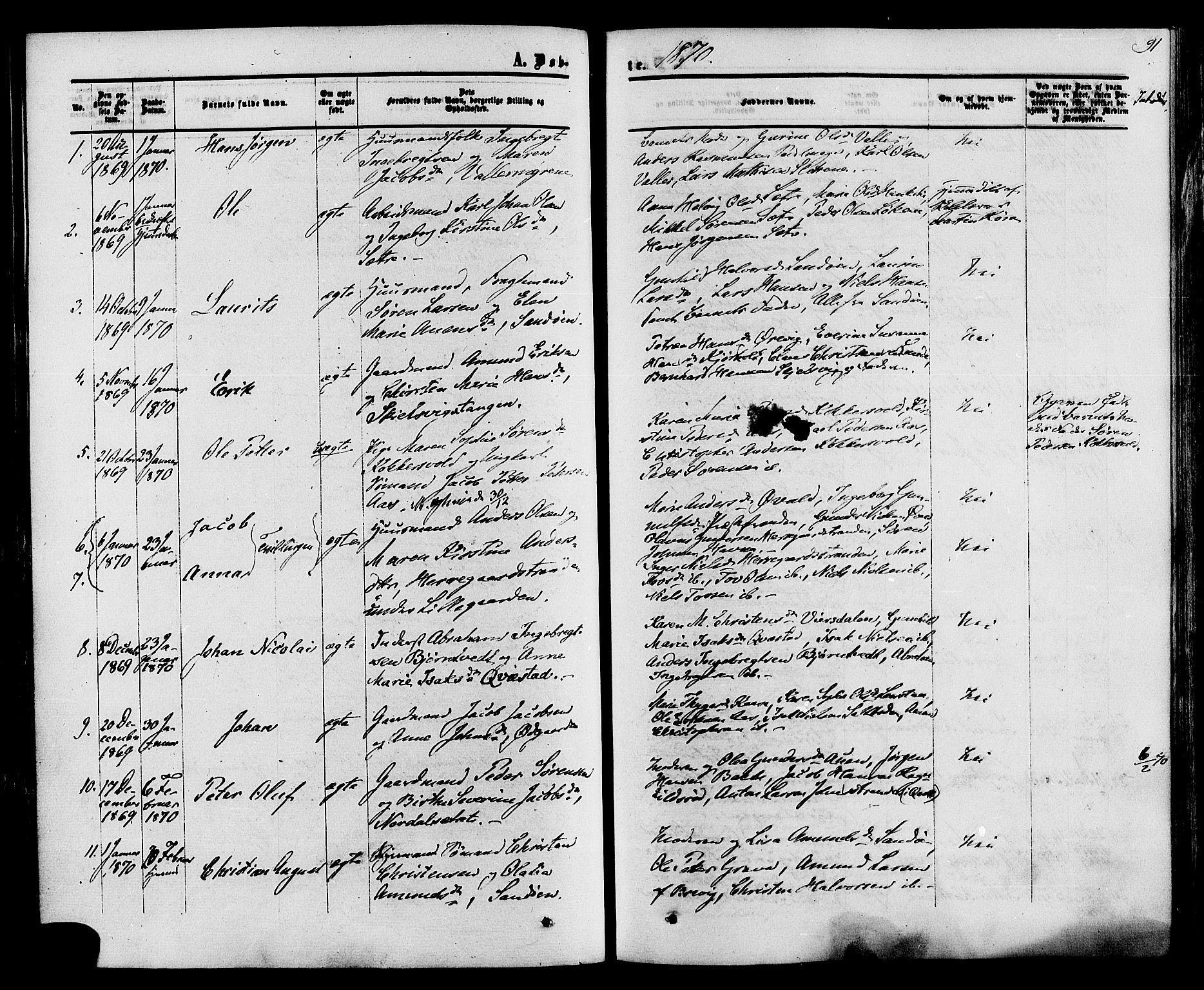 SAKO, Eidanger kirkebøker, F/Fa/L0010: Ministerialbok nr. 10, 1859-1874, s. 91