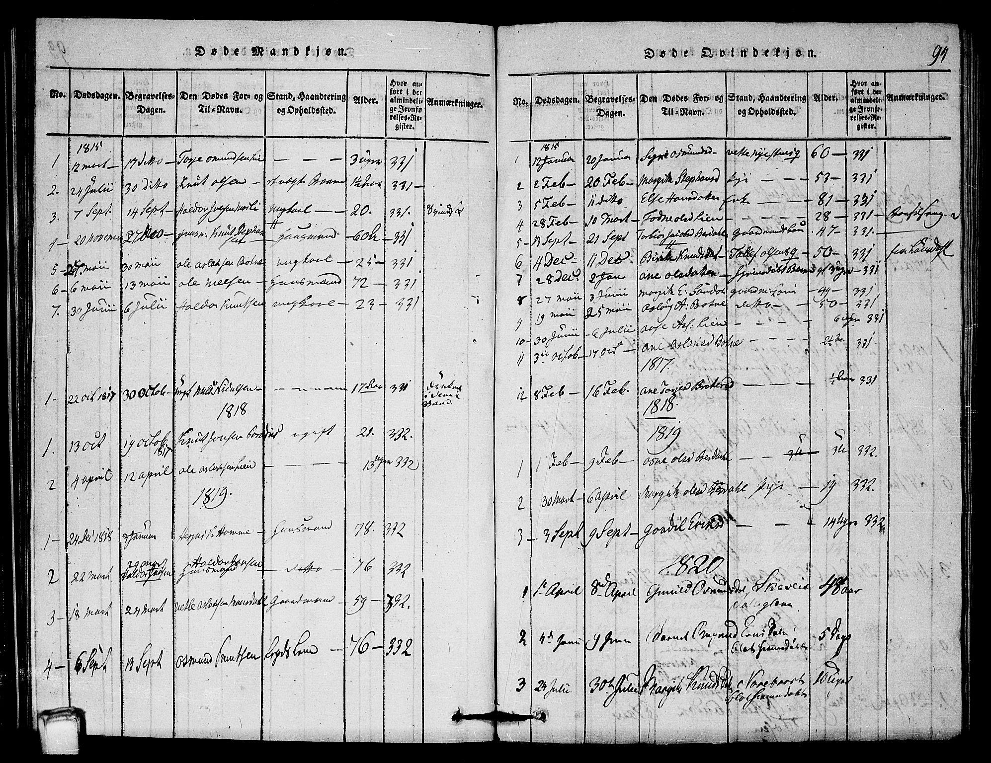 SAKO, Vinje kirkebøker, G/Gb/L0001: Klokkerbok nr. II 1, 1814-1843, s. 94