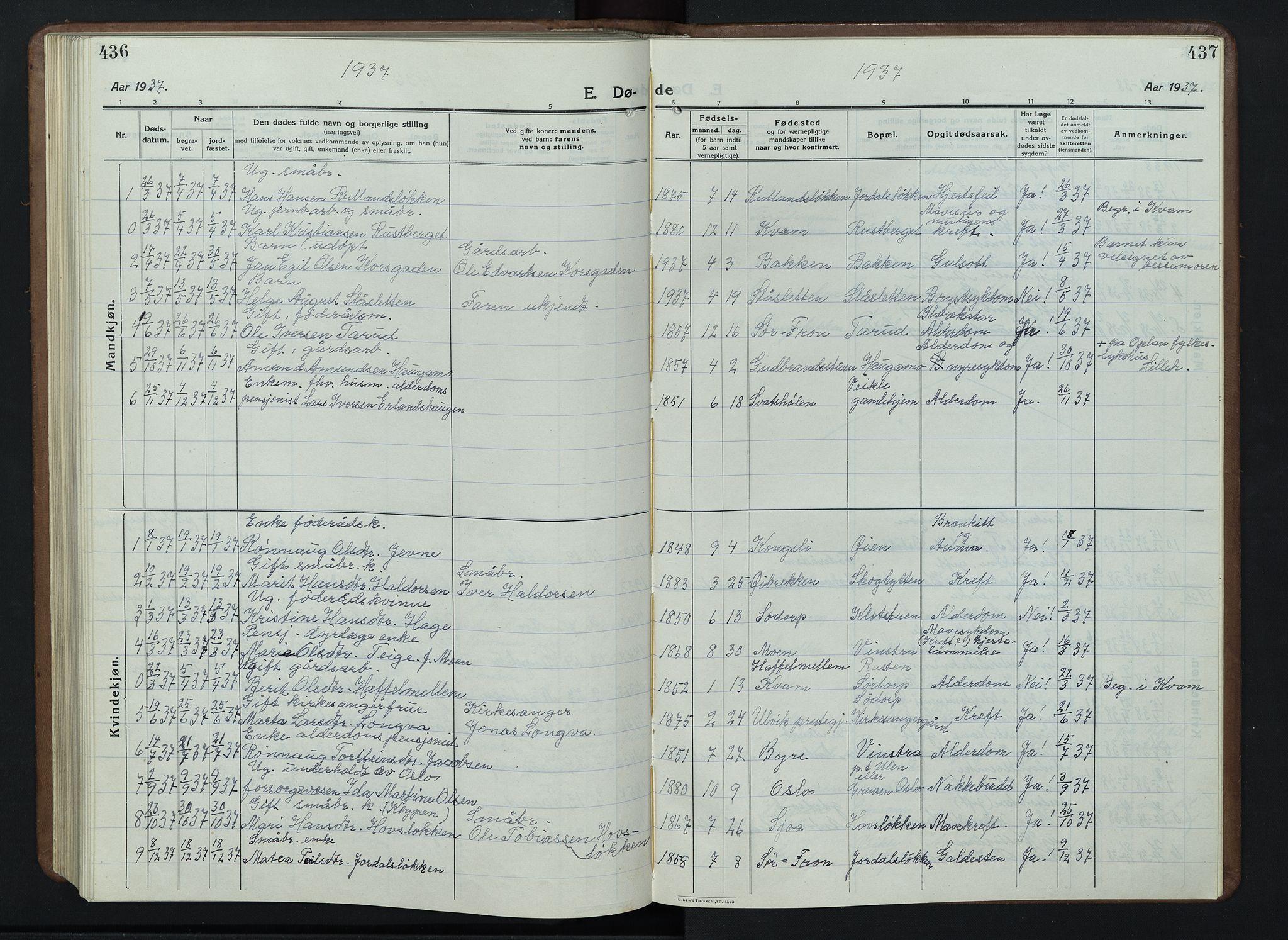 SAH, Nord-Fron prestekontor, Klokkerbok nr. 7, 1915-1946, s. 436-437