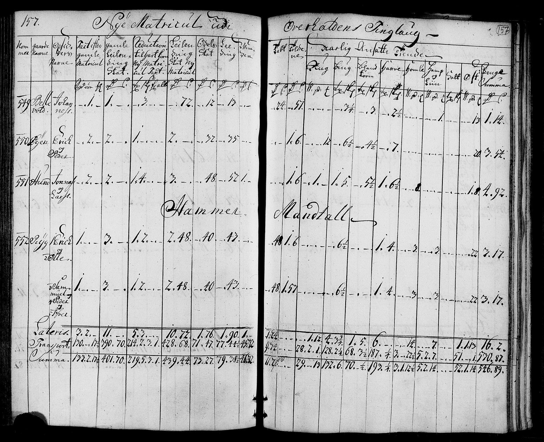 RA, Rentekammeret inntil 1814, Realistisk ordnet avdeling, N/Nb/Nbf/L0169: Namdalen matrikkelprotokoll, 1723, s. 156b-157a