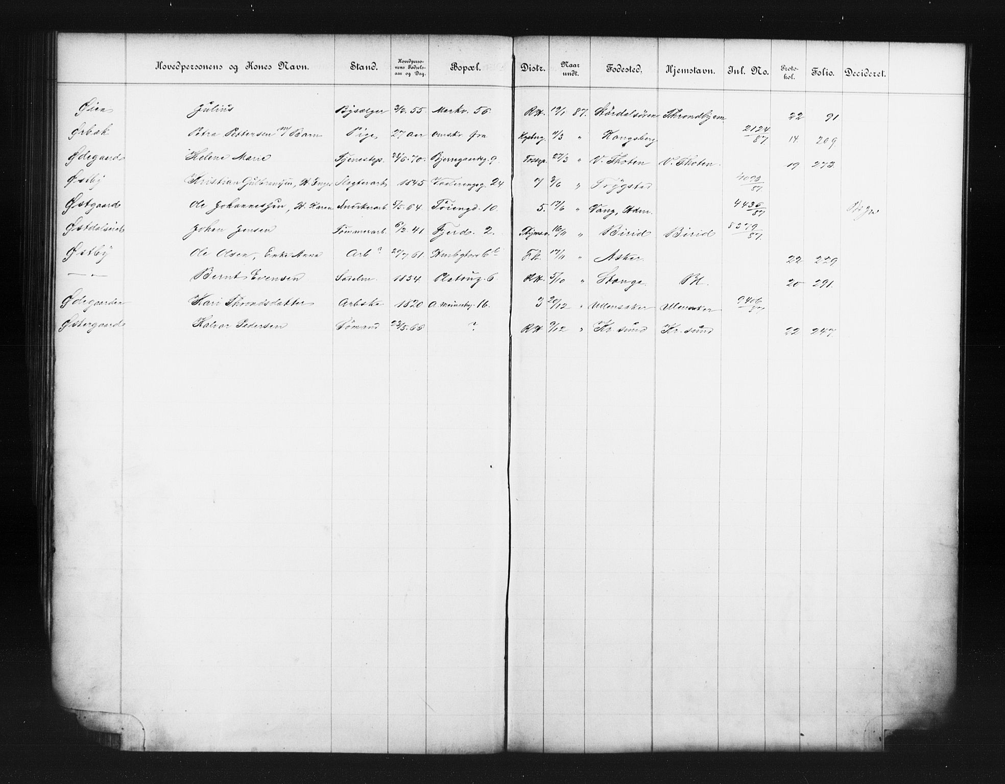 OBA, Fattigvesenet, Fb/L0007: Hjemstavnsregister, 1887, s. 198