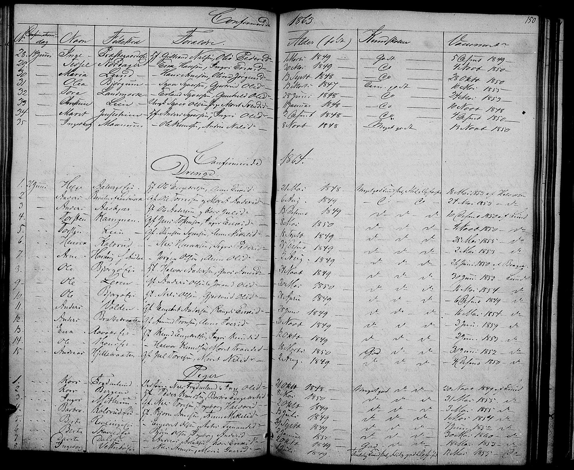 SAH, Nord-Aurdal prestekontor, Klokkerbok nr. 2, 1842-1877, s. 150