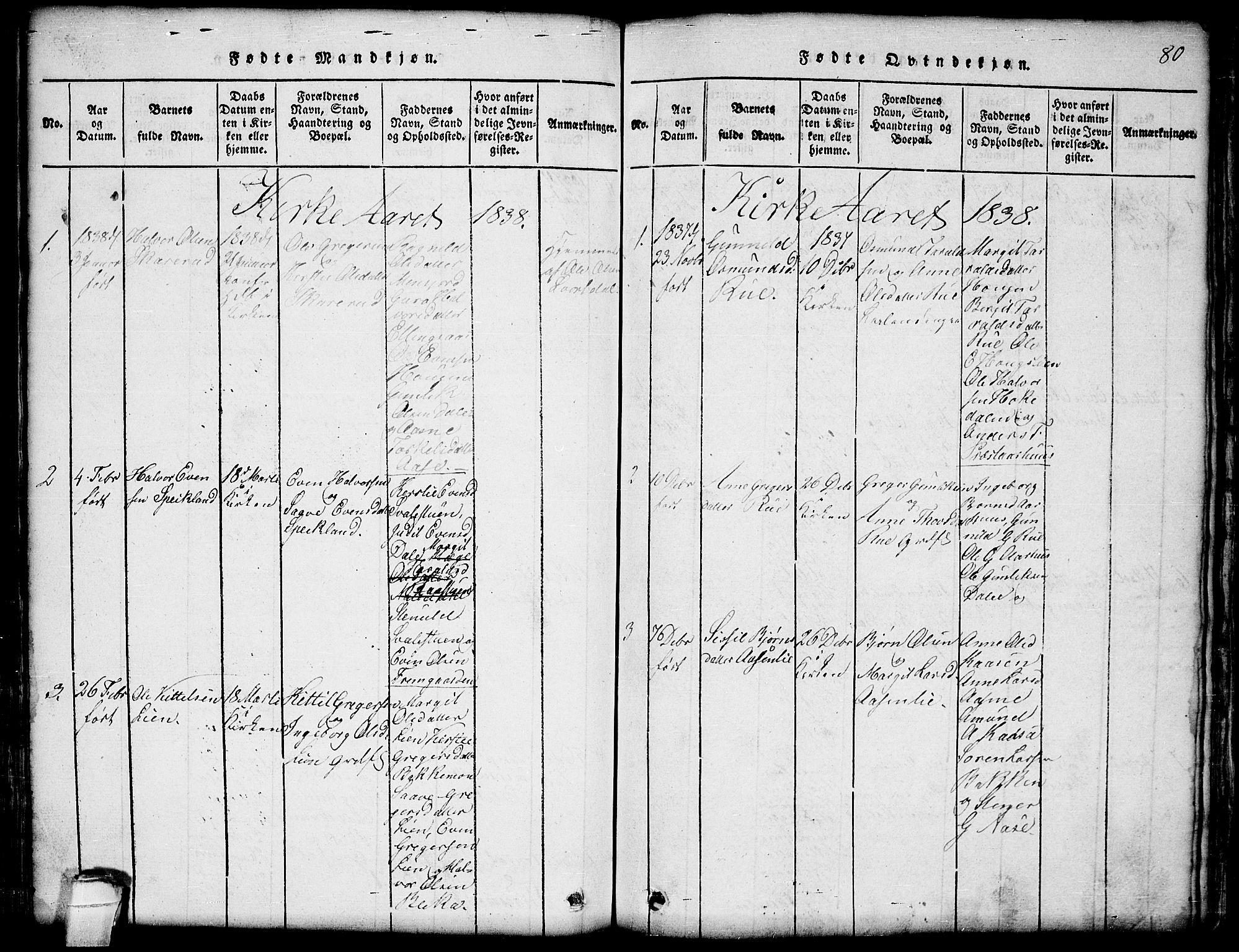 SAKO, Seljord kirkebøker, G/Gb/L0002: Klokkerbok nr. II 2, 1815-1854, s. 80