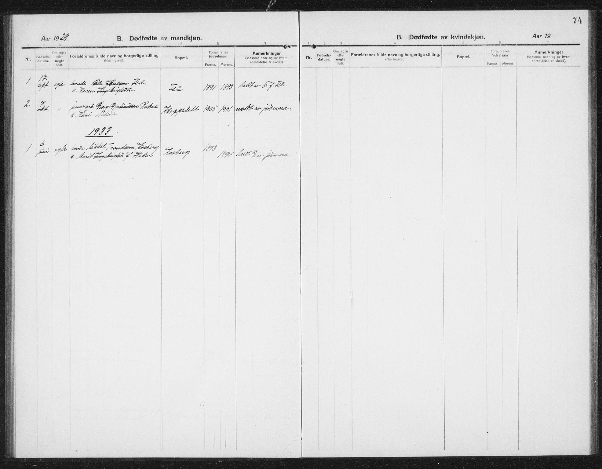 SAT, Ministerialprotokoller, klokkerbøker og fødselsregistre - Sør-Trøndelag, 675/L0888: Klokkerbok nr. 675C01, 1913-1935, s. 74