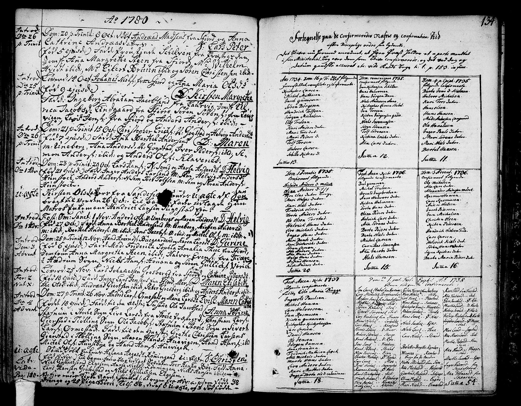 SAKO, Sandar kirkebøker, F/Fa/L0002: Ministerialbok nr. 2, 1733-1788, s. 134