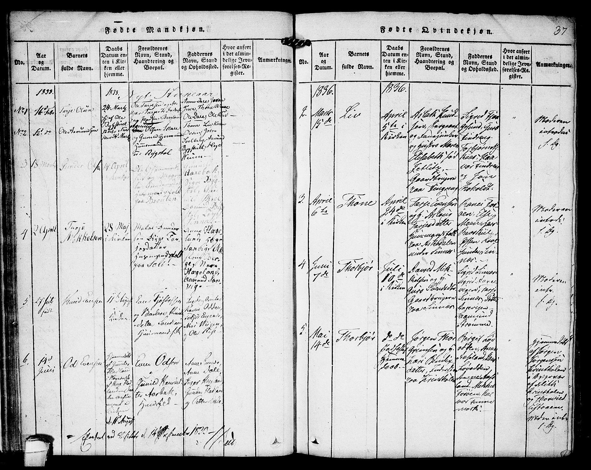 SAKO, Kviteseid kirkebøker, F/Fc/L0001: Ministerialbok nr. III 1, 1815-1836, s. 37