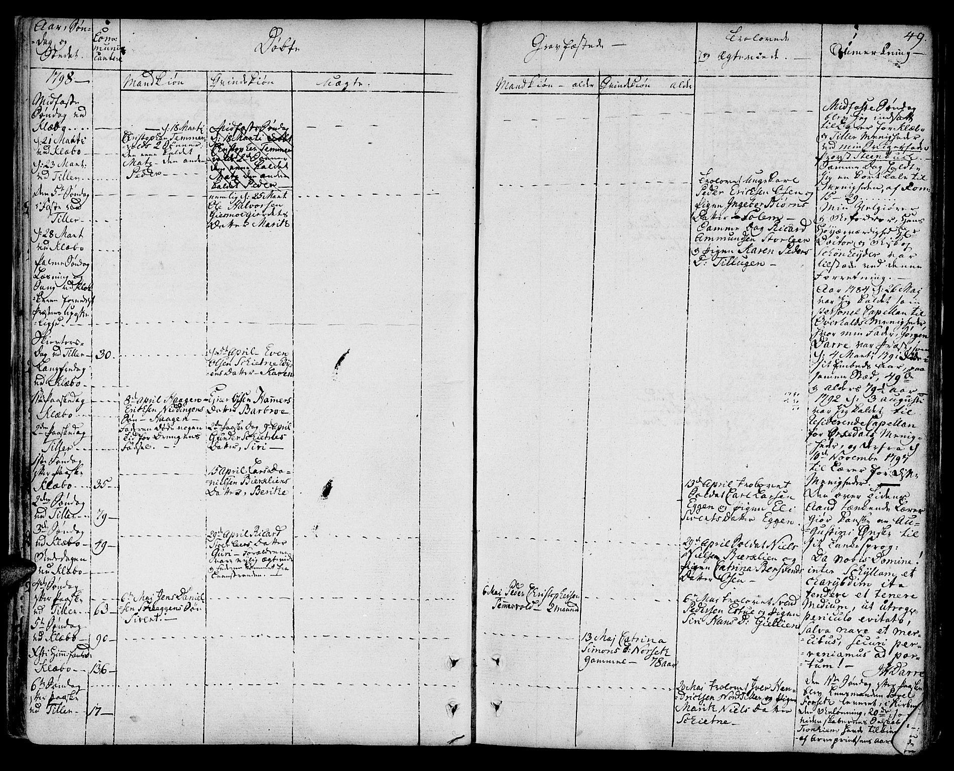 SAT, Ministerialprotokoller, klokkerbøker og fødselsregistre - Sør-Trøndelag, 618/L0438: Ministerialbok nr. 618A03, 1783-1815, s. 49