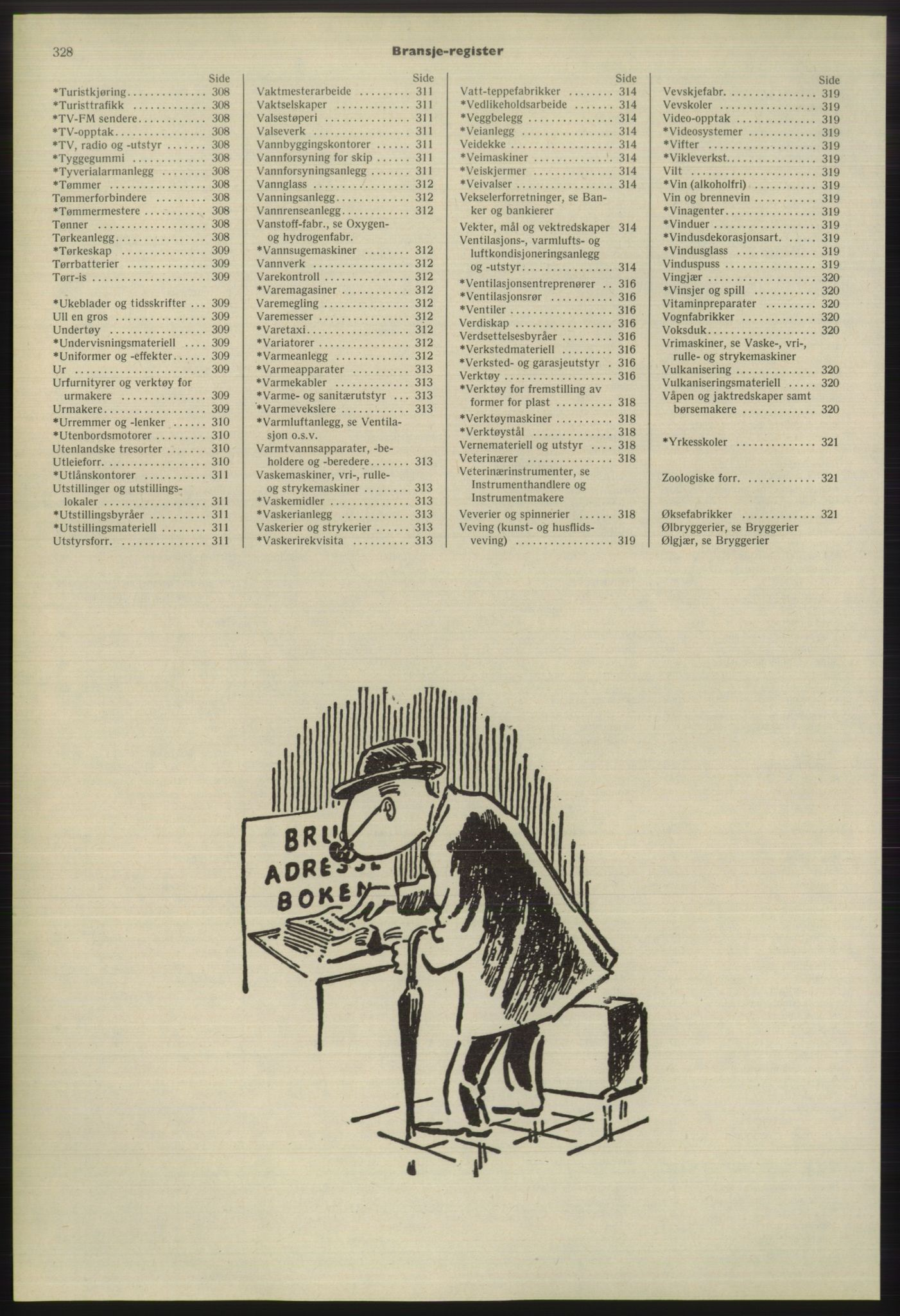 PUBL, Kristiania/Oslo adressebok, 1975-1976, s. 328