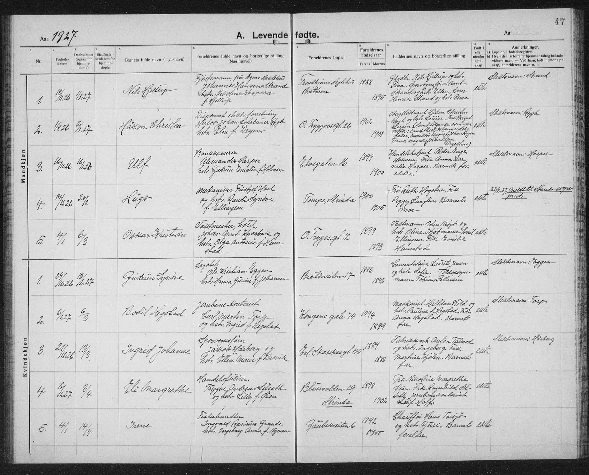 SAT, Ministerialprotokoller, klokkerbøker og fødselsregistre - Sør-Trøndelag, 602/L0148: Klokkerbok nr. 602C16, 1919-1939, s. 47