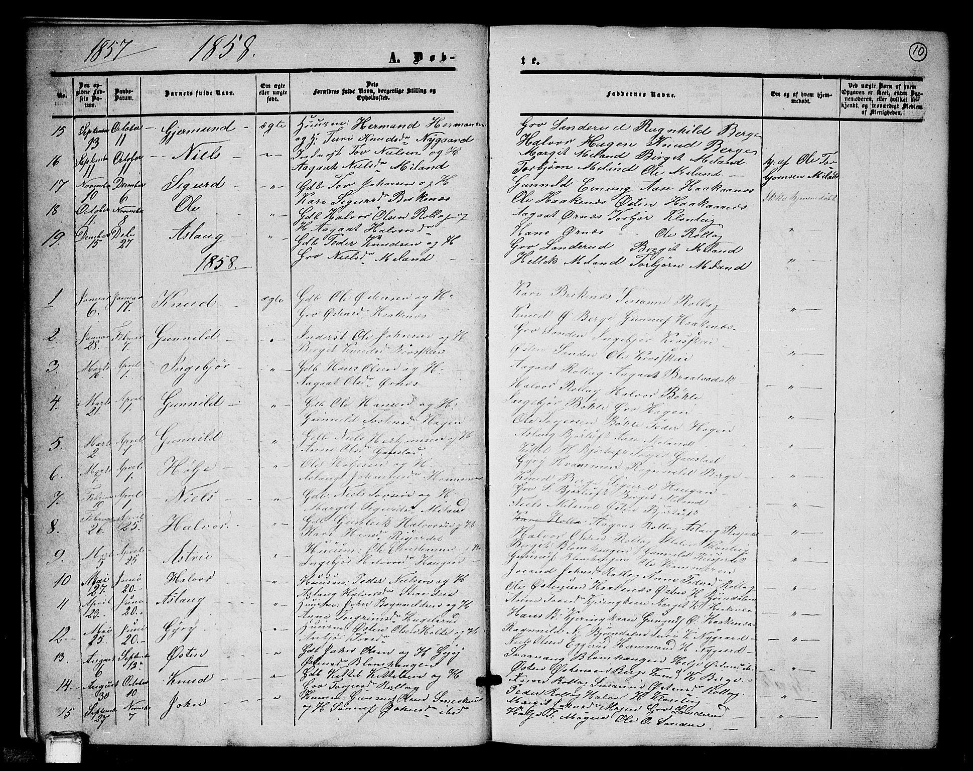SAKO, Tinn kirkebøker, G/Gb/L0002: Klokkerbok nr. II 2, 1851-1886, s. 10