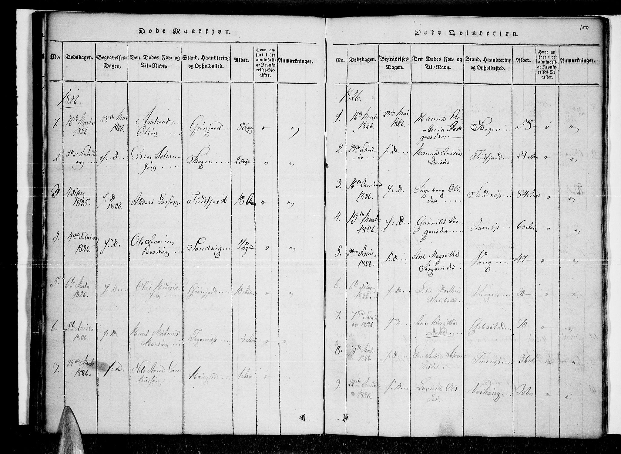 SATØ, Lenvik sokneprestembete, H/Ha: Ministerialbok nr. 3, 1820-1831, s. 100