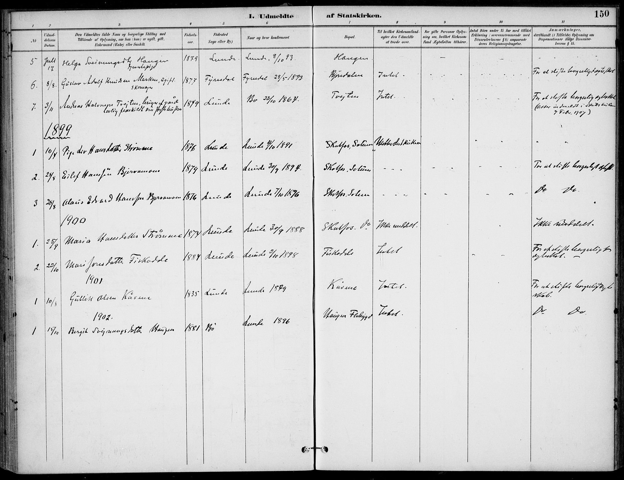 SAKO, Lunde kirkebøker, F/Fa/L0003: Ministerialbok nr. I 3, 1893-1902, s. 150