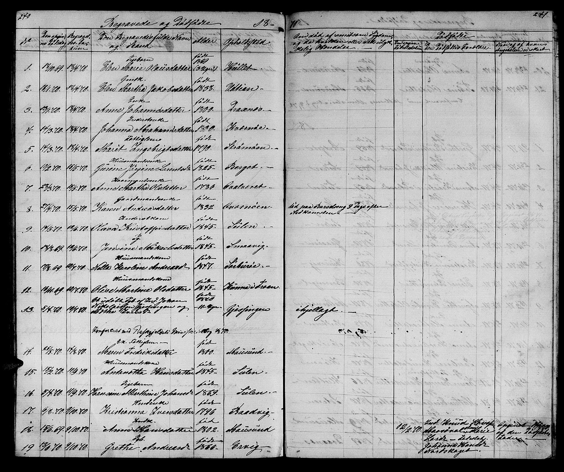 SAT, Ministerialprotokoller, klokkerbøker og fødselsregistre - Sør-Trøndelag, 640/L0583: Klokkerbok nr. 640C01, 1866-1877, s. 240-241