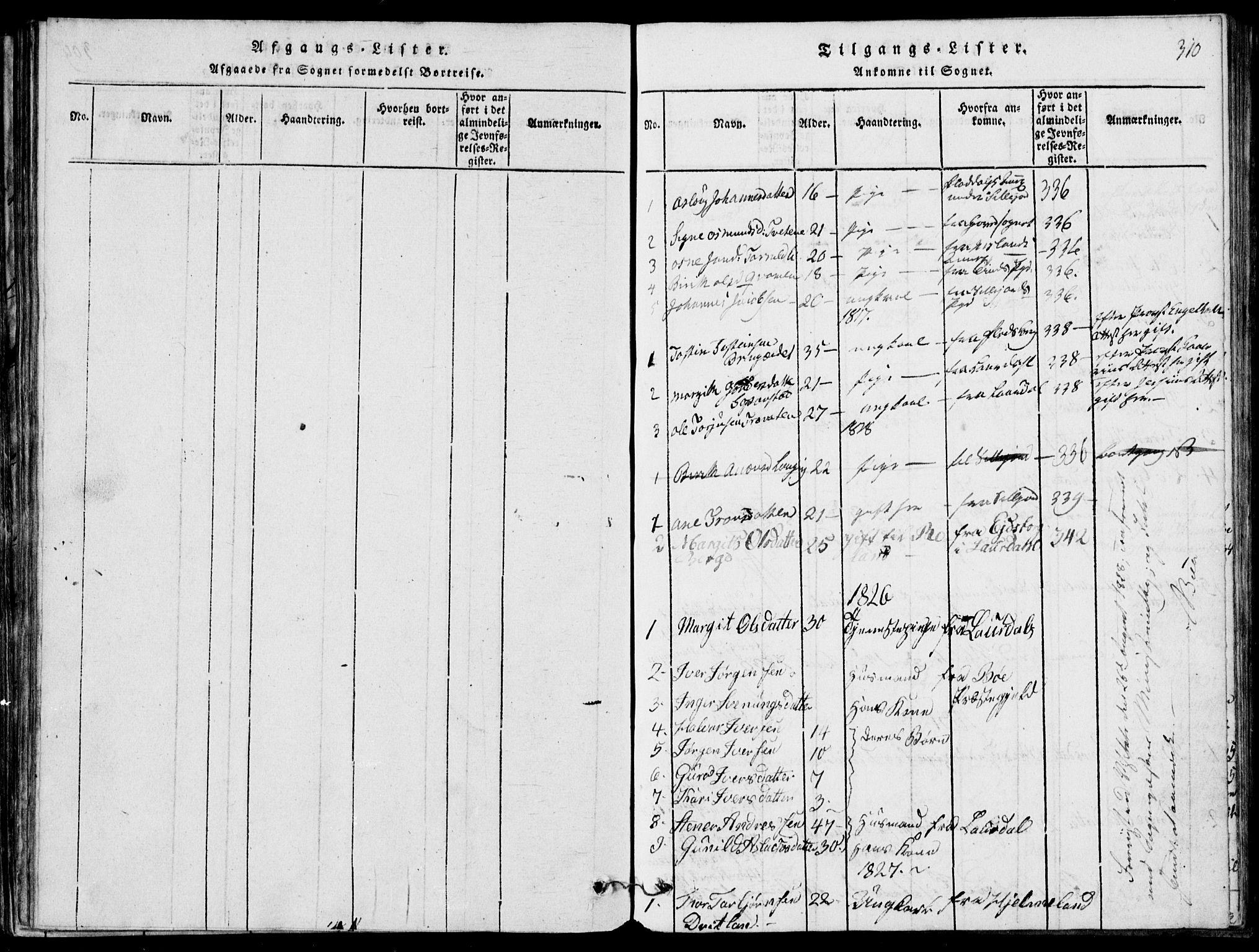 SAKO, Rauland kirkebøker, G/Ga/L0001: Klokkerbok nr. I 1, 1814-1843, s. 310