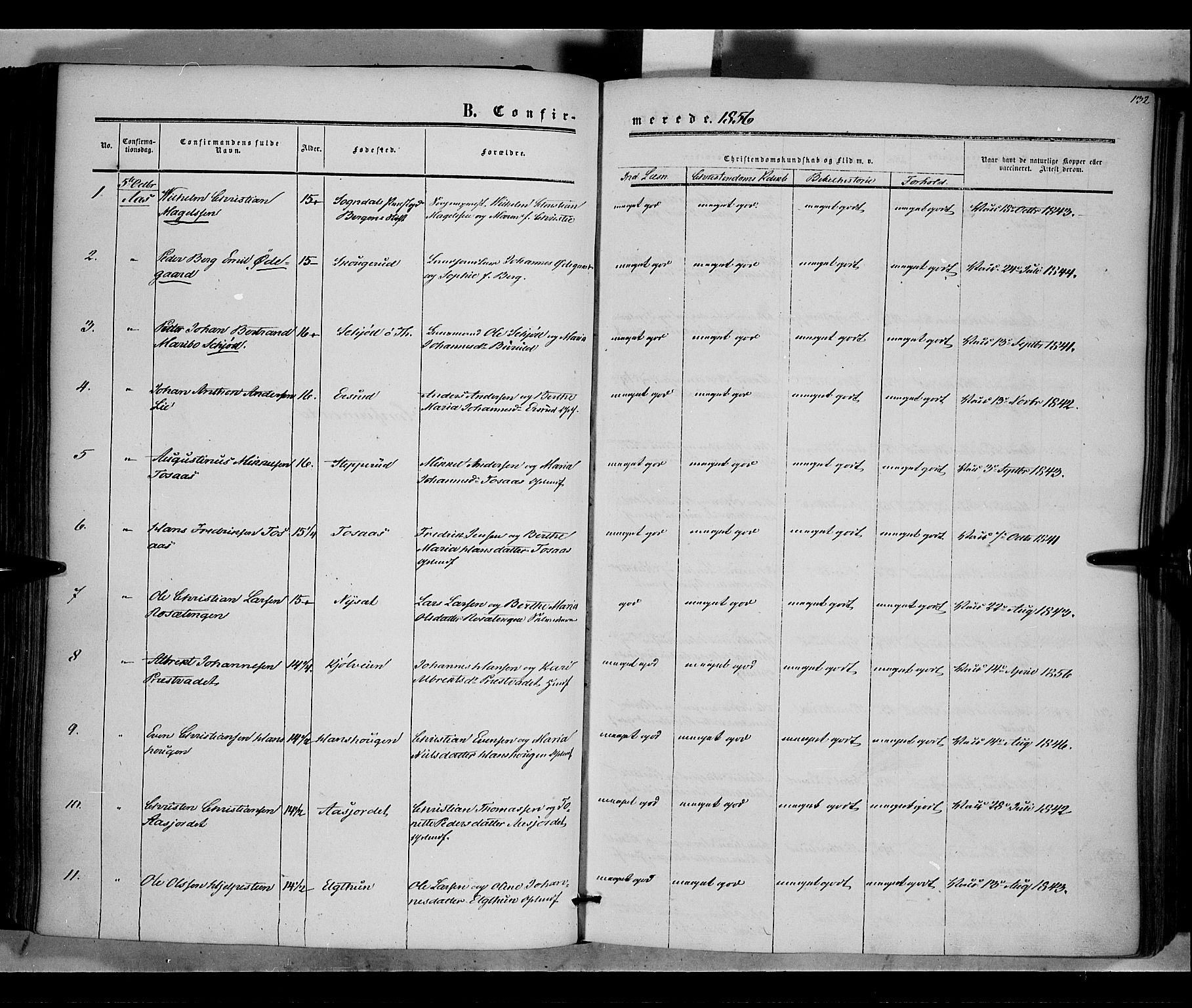 SAH, Vestre Toten prestekontor, Ministerialbok nr. 6, 1856-1861, s. 132