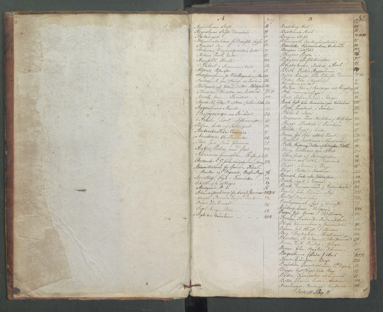 RA, Departementene i 1814, Fa/L0009: 1. byrå - Fellesregister til journalene A og B, 1814, s. 1