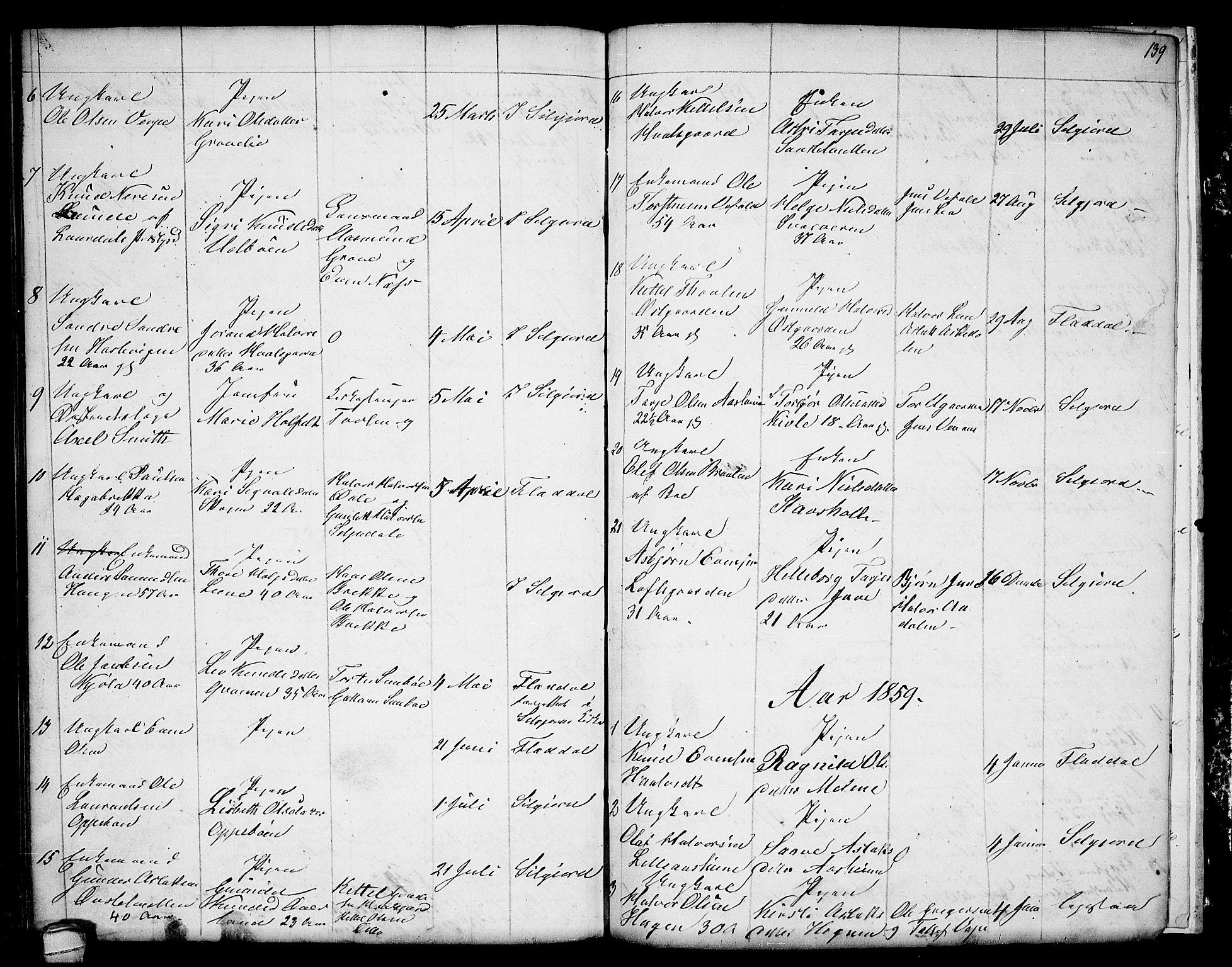 SAKO, Seljord kirkebøker, G/Ga/L0002: Klokkerbok nr. I 2, 1838-1866, s. 139