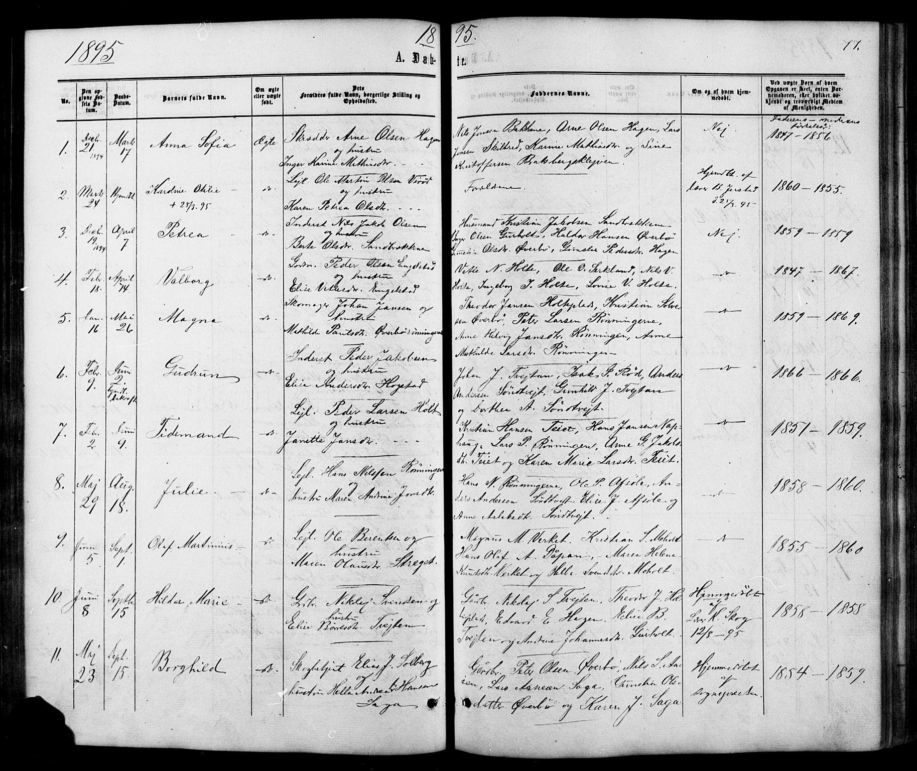 SAKO, Siljan kirkebøker, G/Ga/L0002: Klokkerbok nr. 2, 1864-1908, s. 77