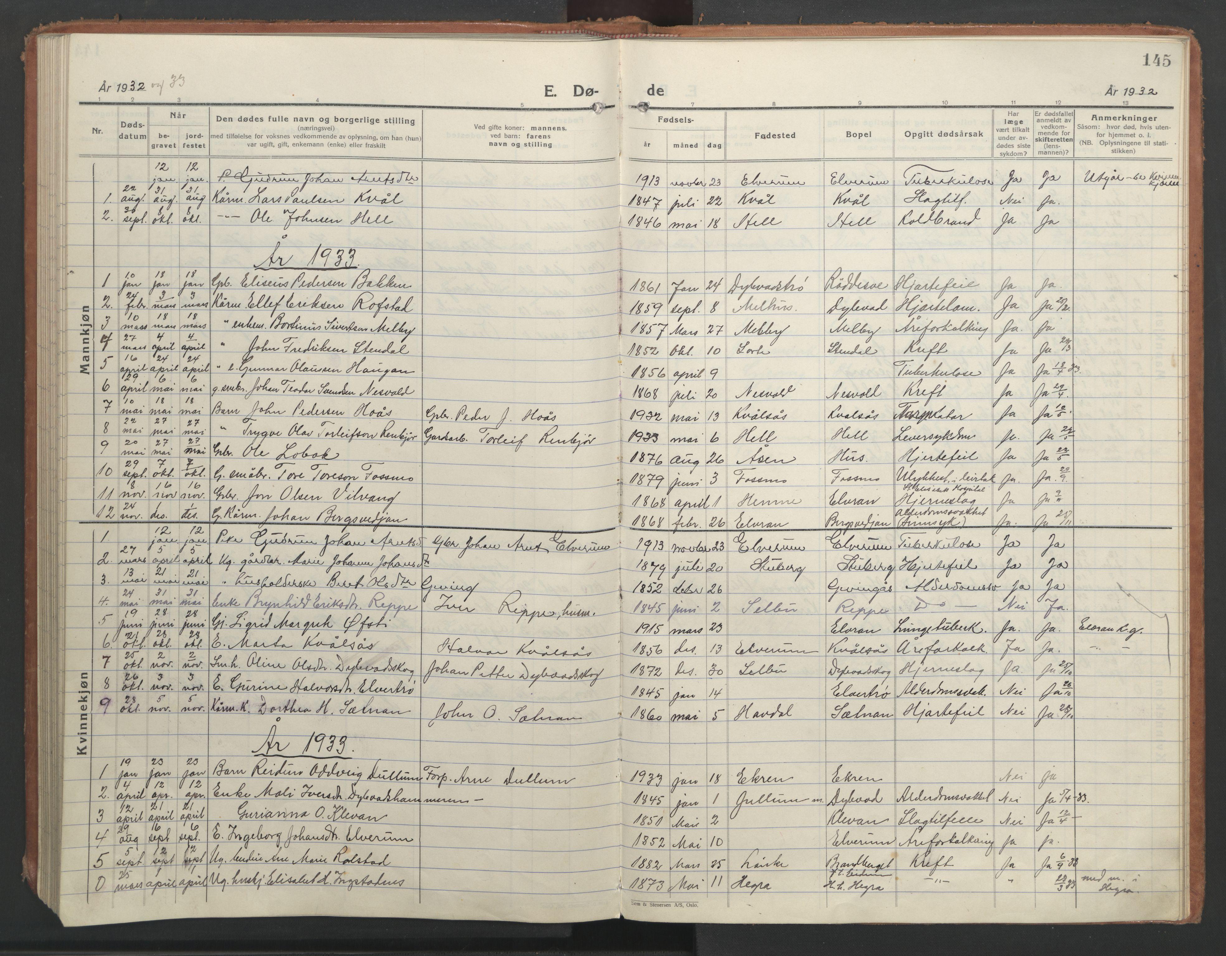 SAT, Ministerialprotokoller, klokkerbøker og fødselsregistre - Nord-Trøndelag, 710/L0097: Klokkerbok nr. 710C02, 1925-1955, s. 145